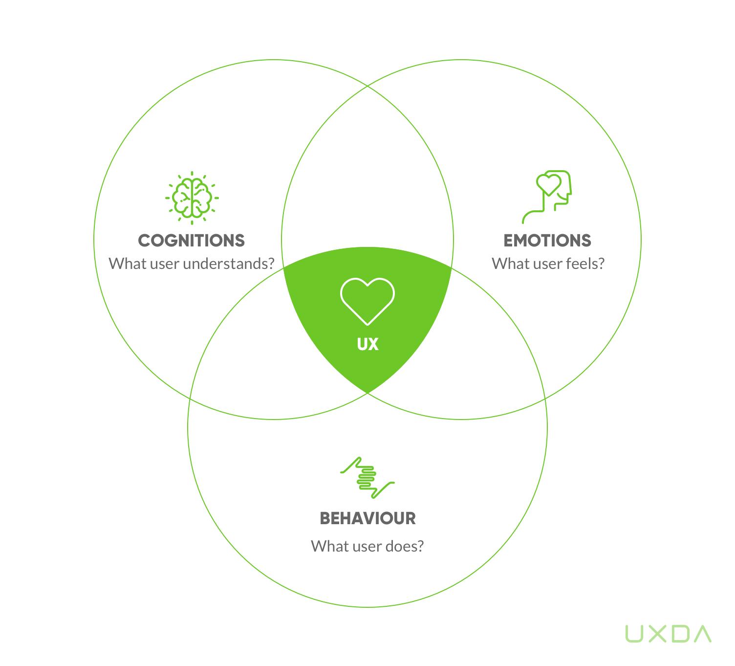 6-5-financial-ux-design-process-ux-tools.jpg
