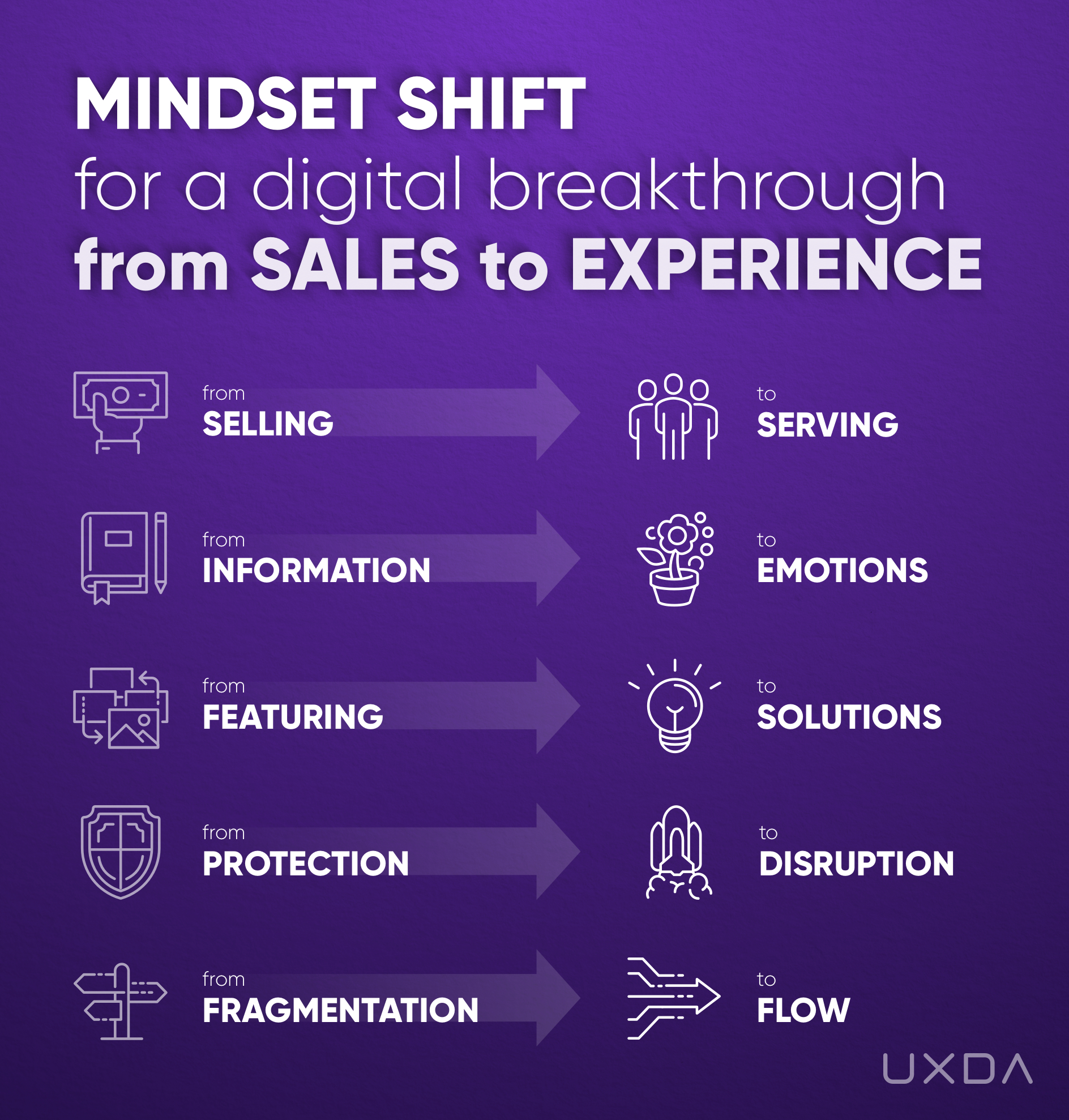 ai-powered-contextual-cx-becomes-a-digital-banking-experience-mindset-photo.jpg