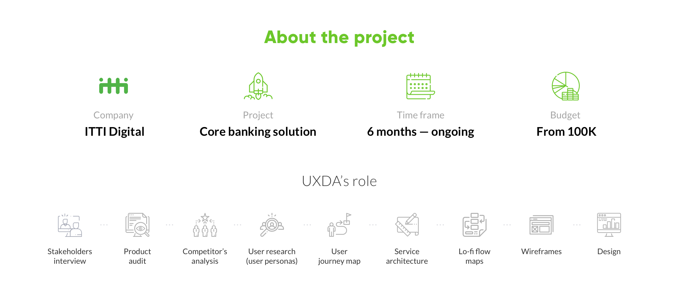 core-banking-ux-transformation-uxda-itti-digital-L-1.jpg
