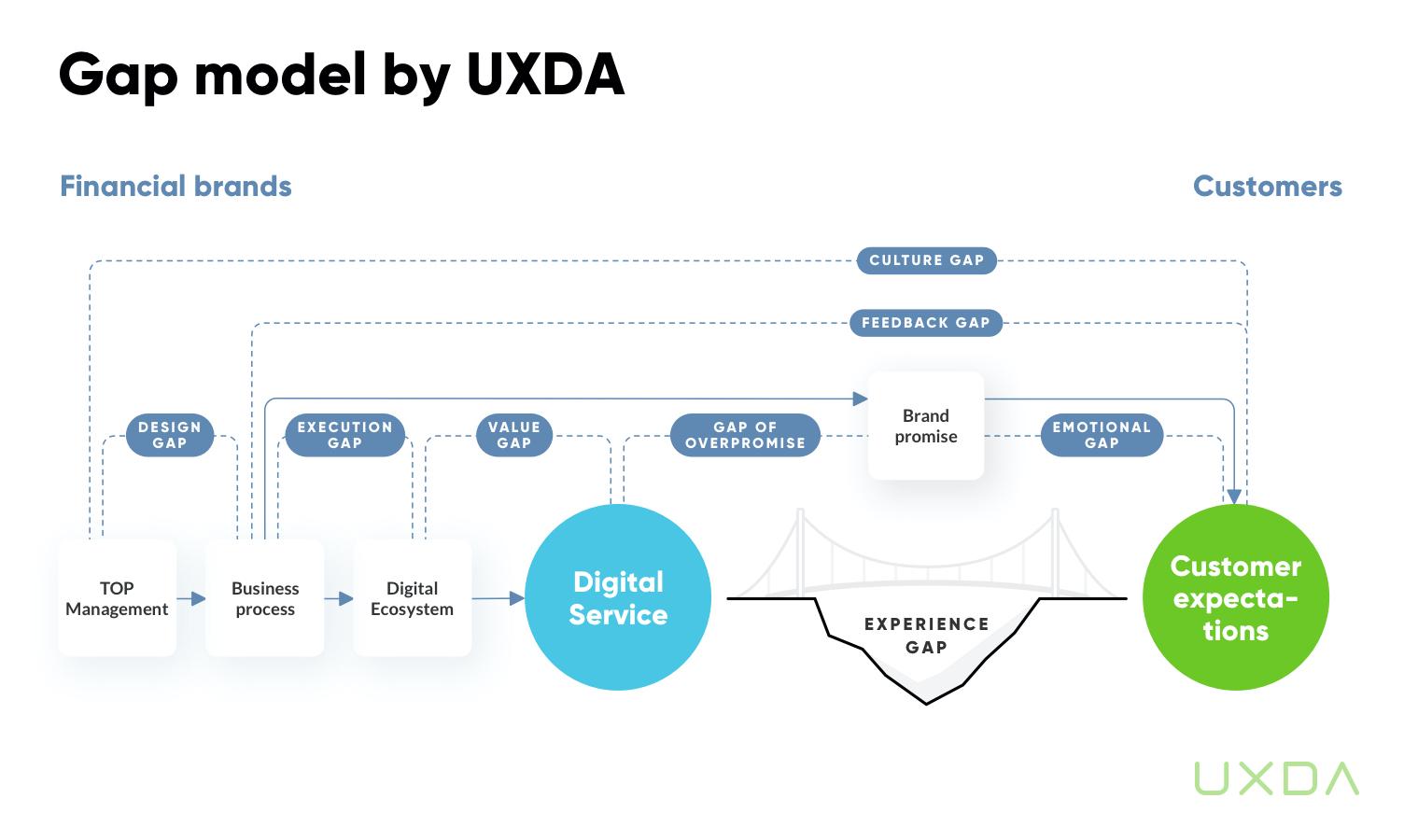 digital-banking-customer-experience-trends-3.jpg