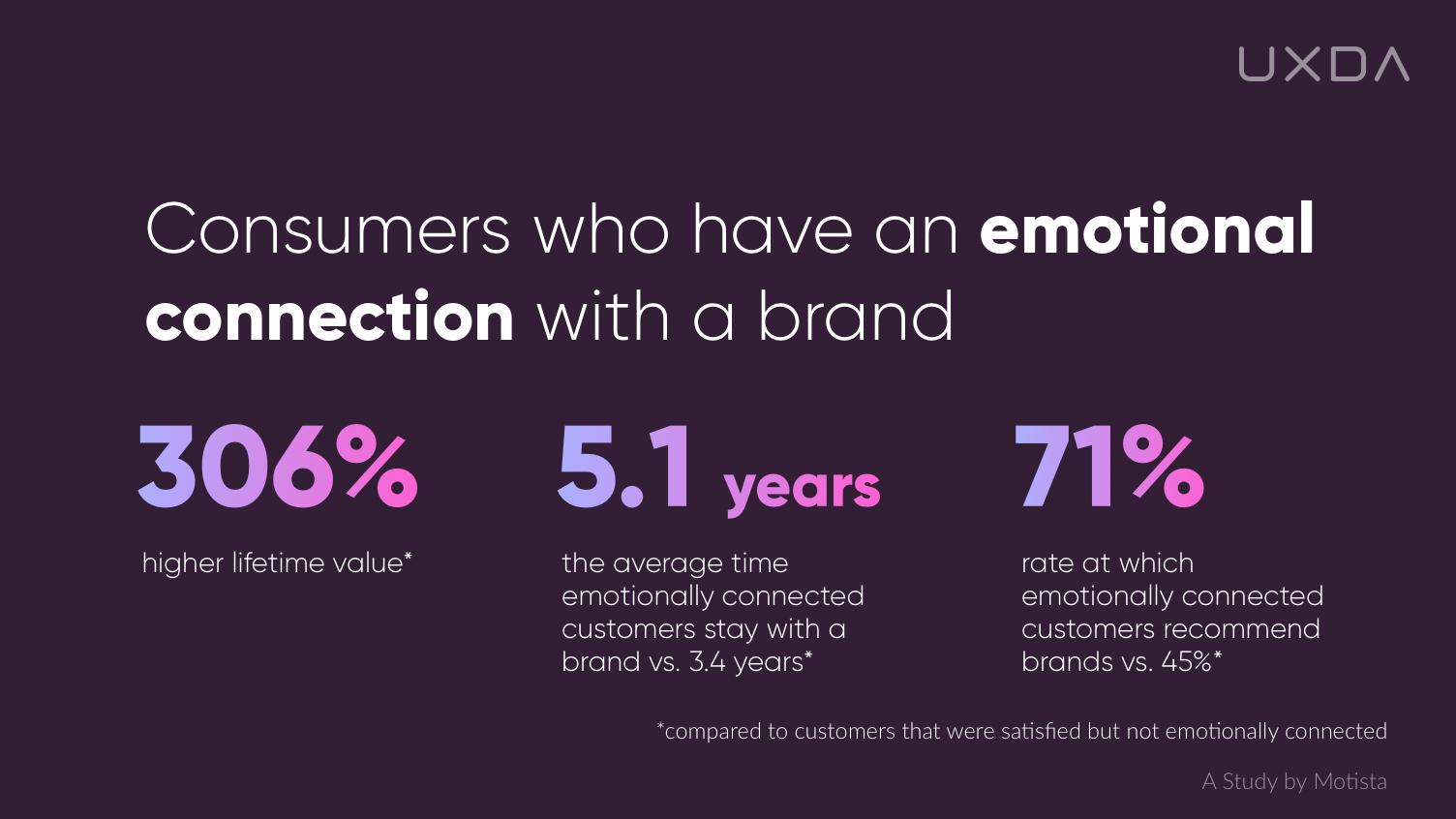 digital-banking-customer-experience-trends-5.jpg