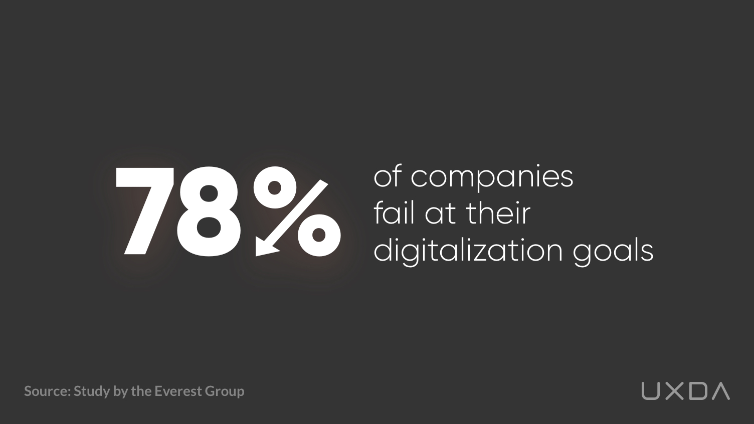 digital-transformation-in-banking-uxda-73-percent-fail-newest.jpg