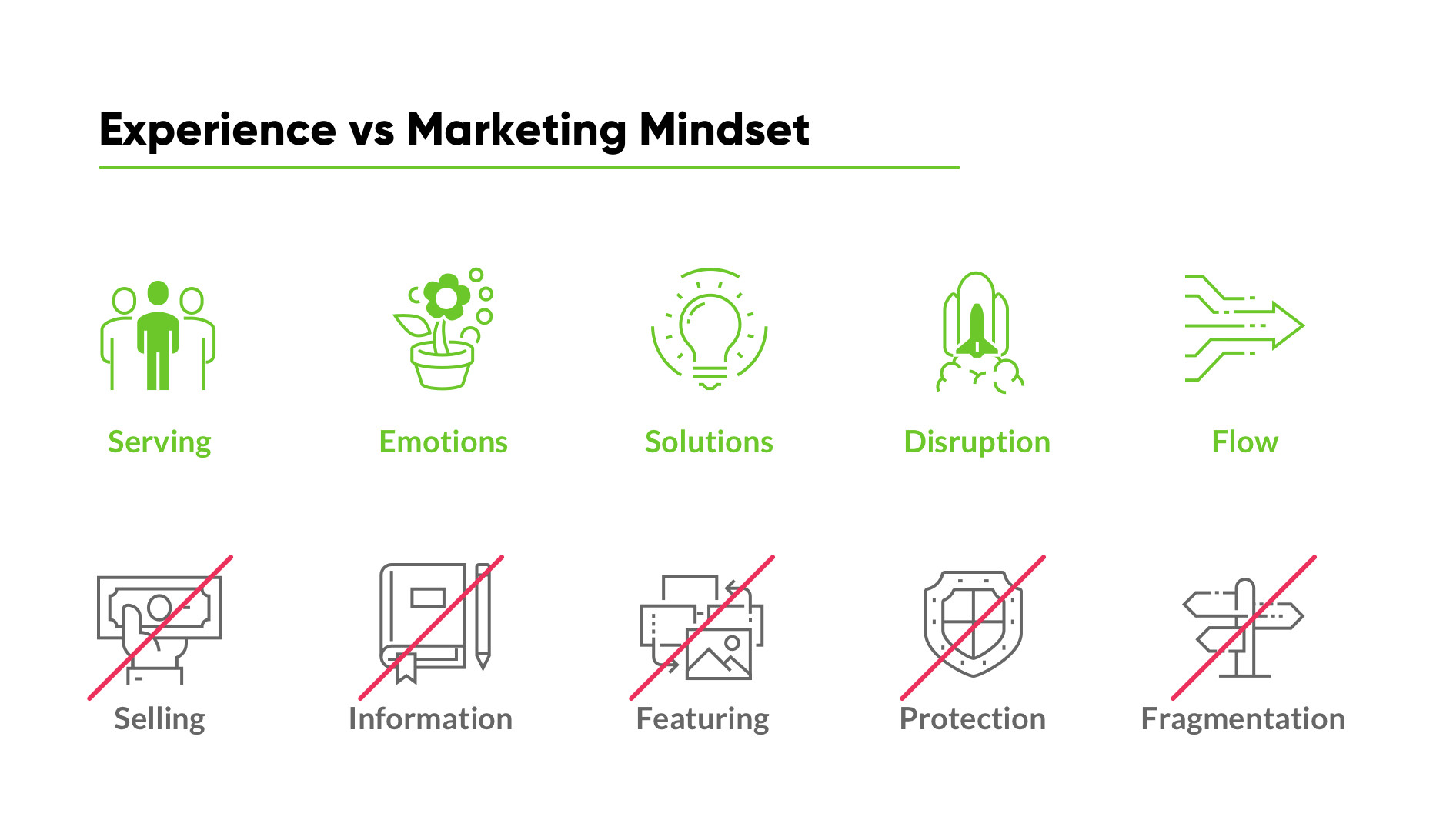 experience-mindset-ux-design-9.jpg