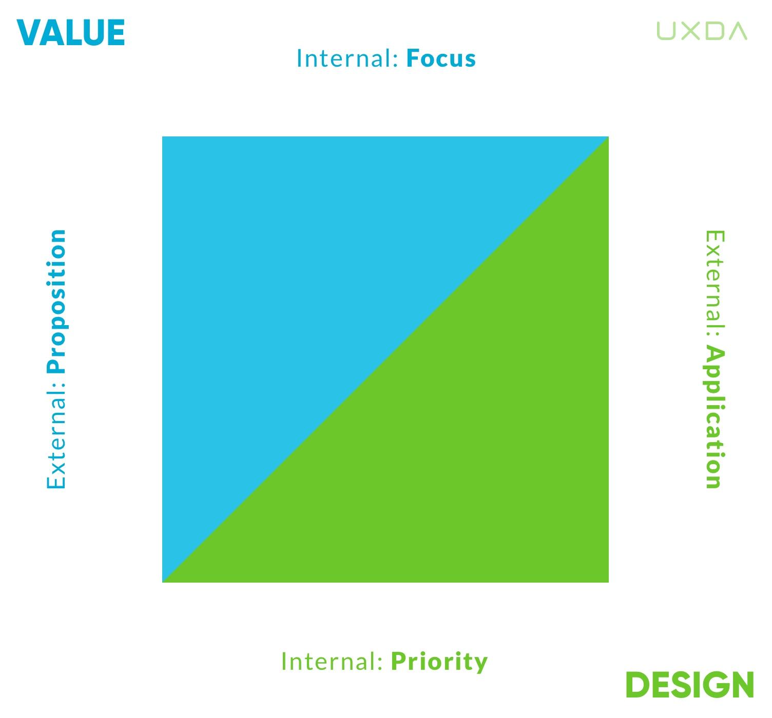 financial-design-matrix-for-banking-disruption-02.jpg