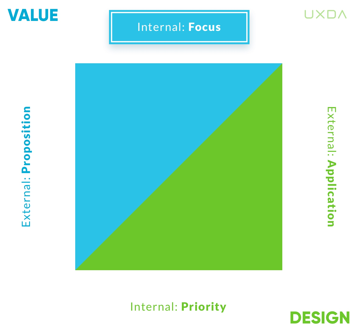 financial-design-matrix-for-banking-disruption-03.jpg