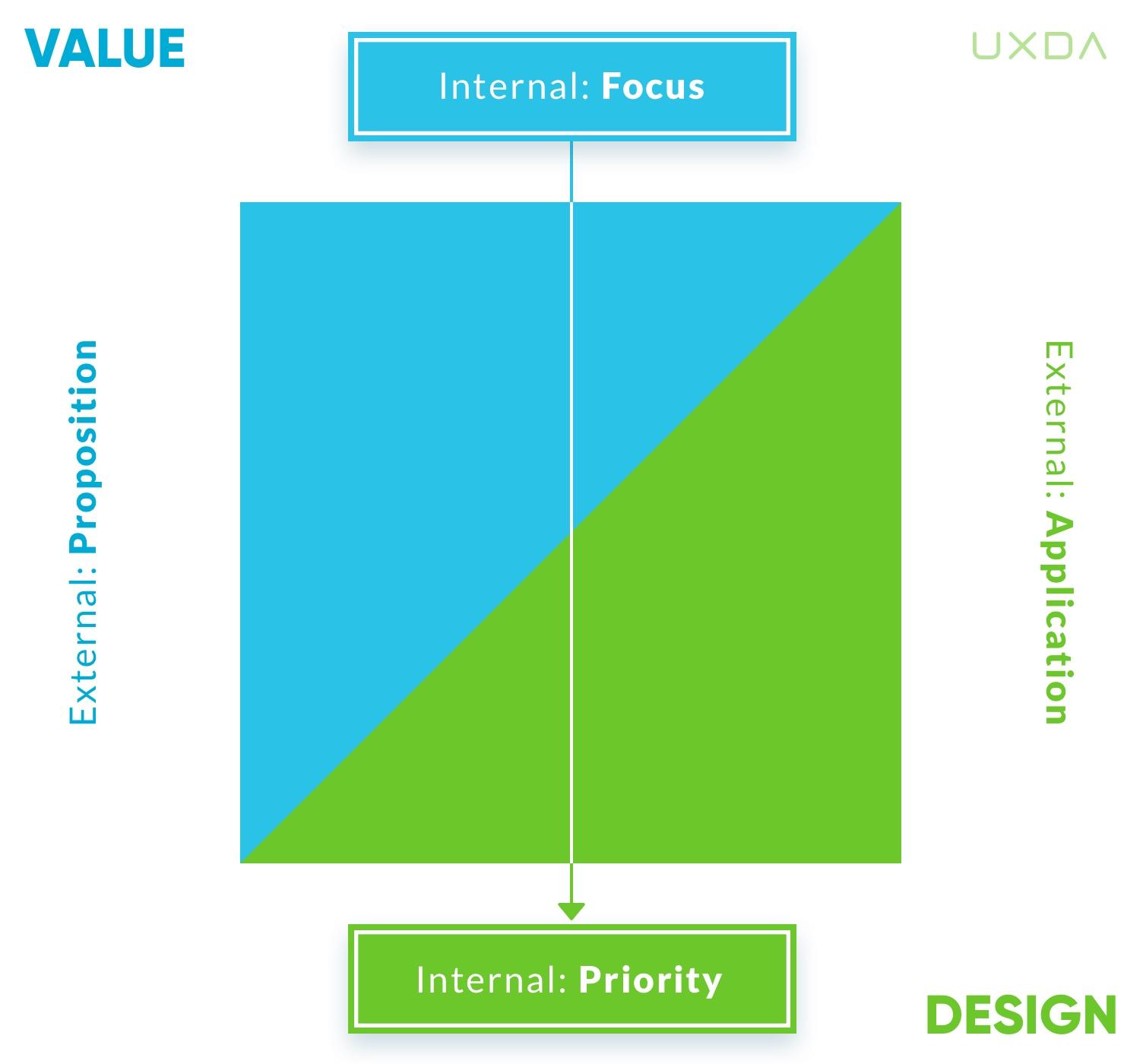 financial-design-matrix-for-banking-disruption-04.jpg