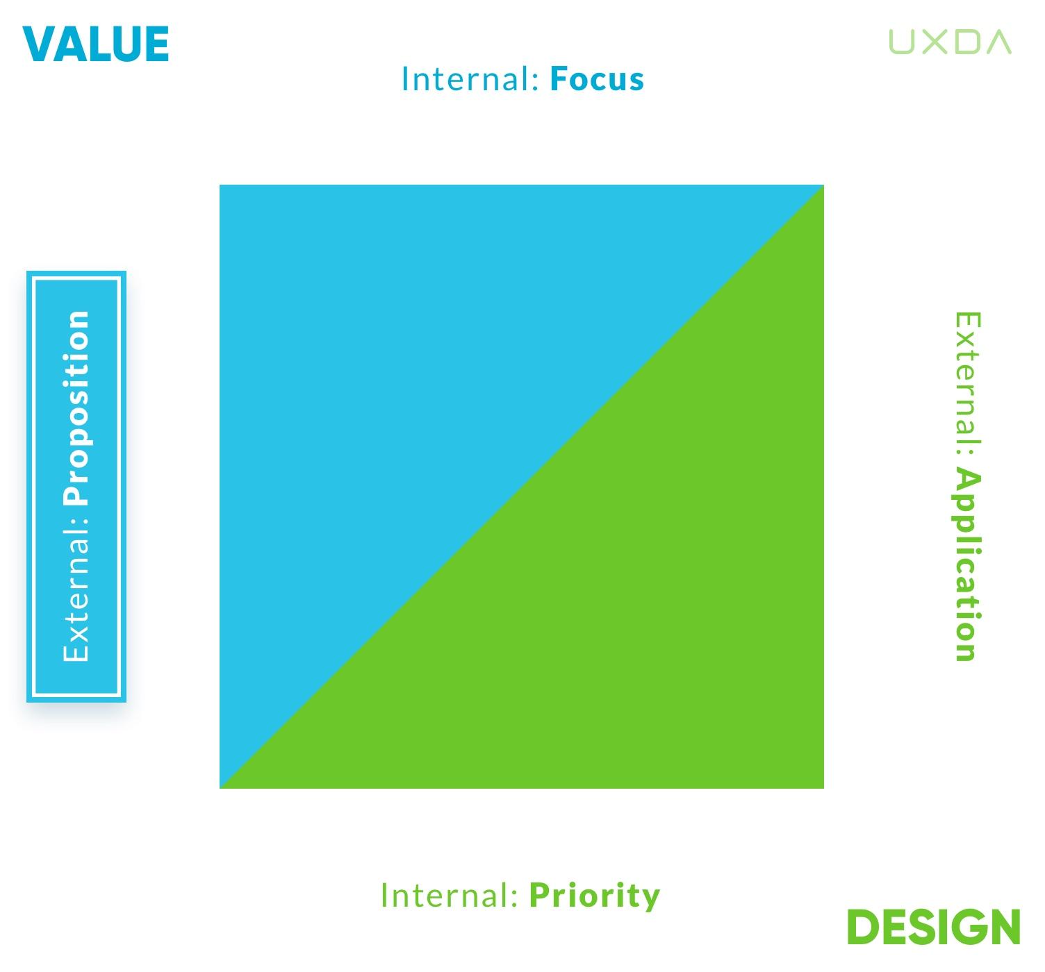 financial-design-matrix-for-banking-disruption-05.jpg