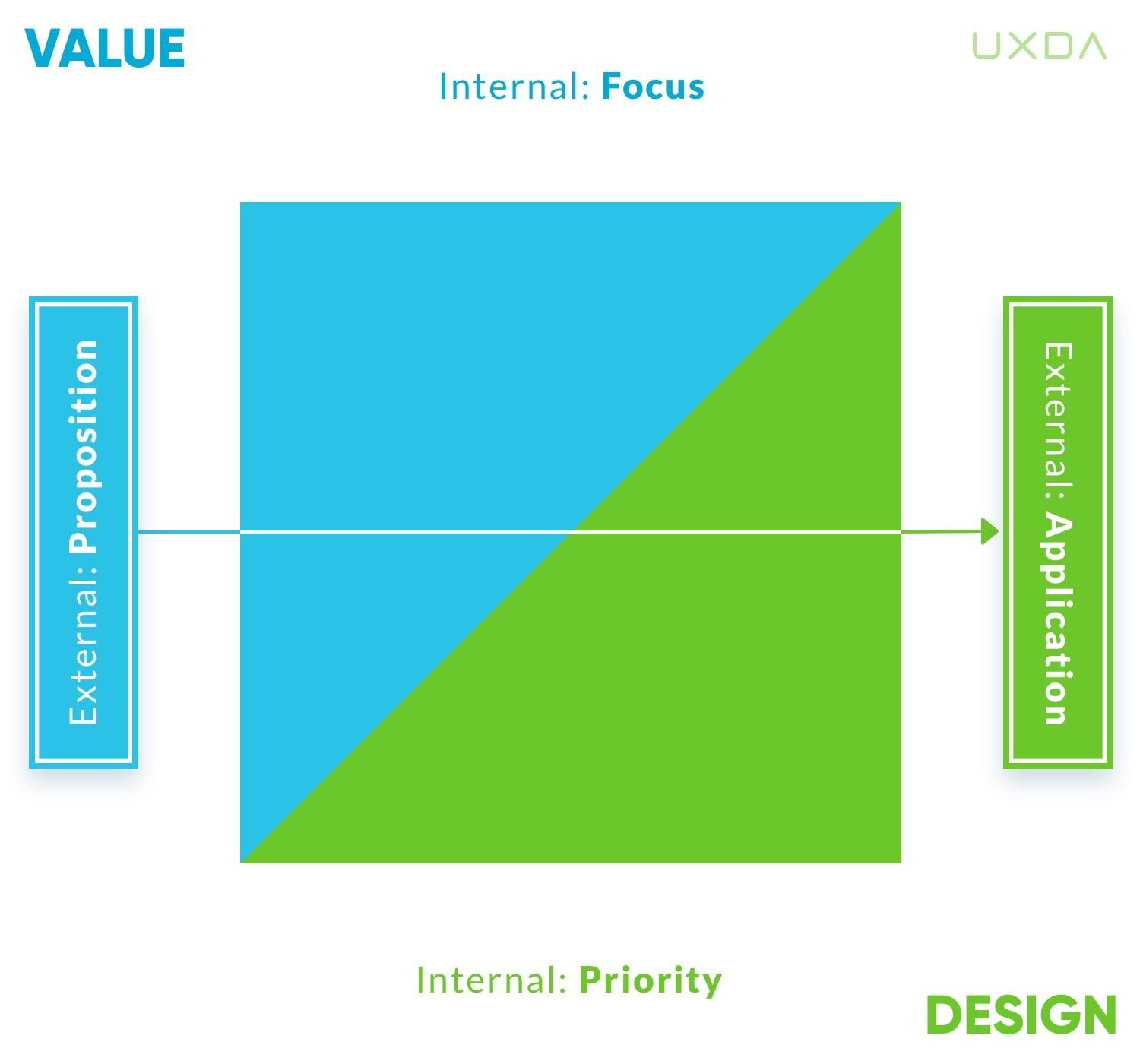 financial-design-matrix-for-banking-disruption-06.jpg