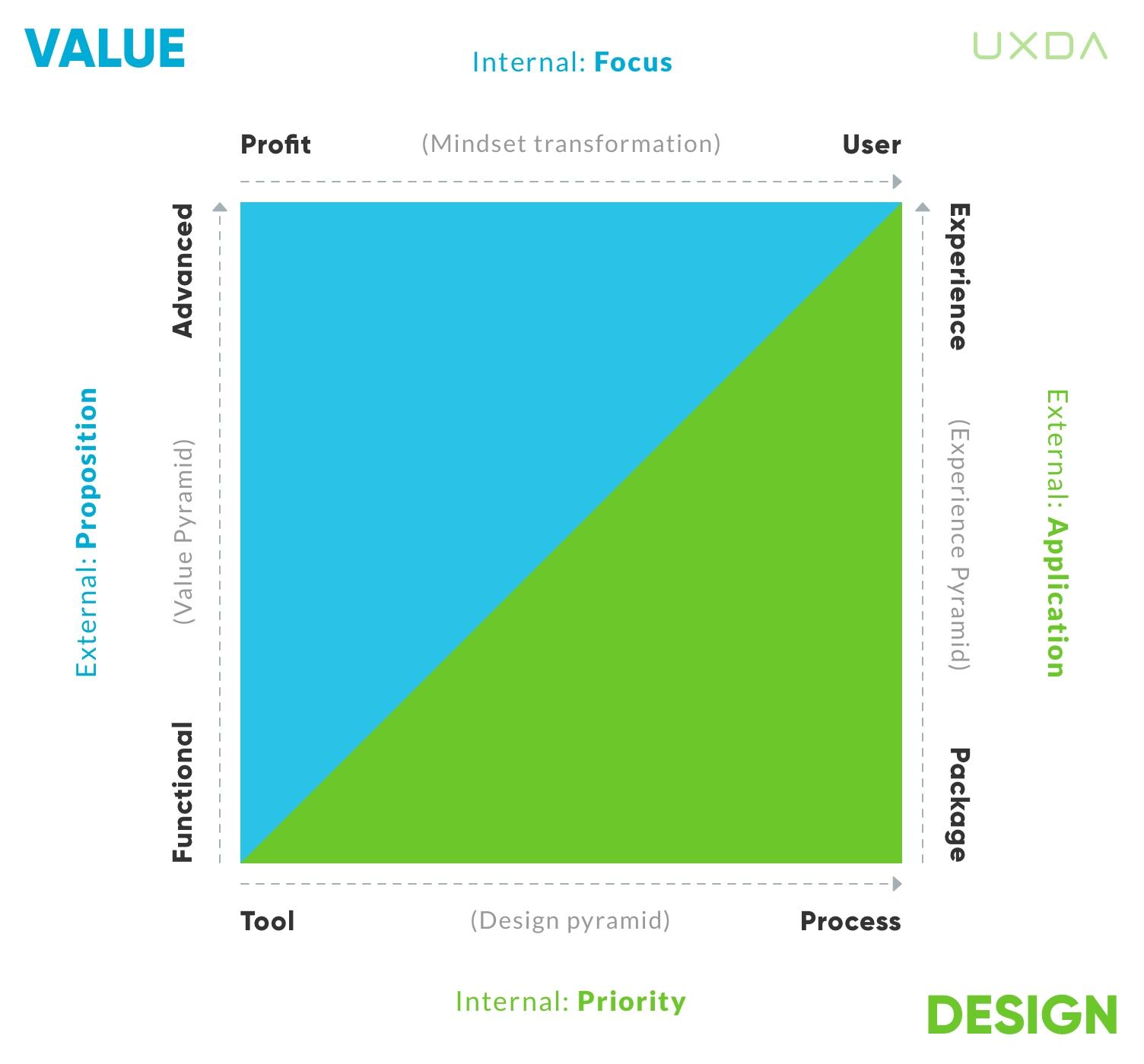 financial-design-matrix-for-banking-disruption-07.jpg