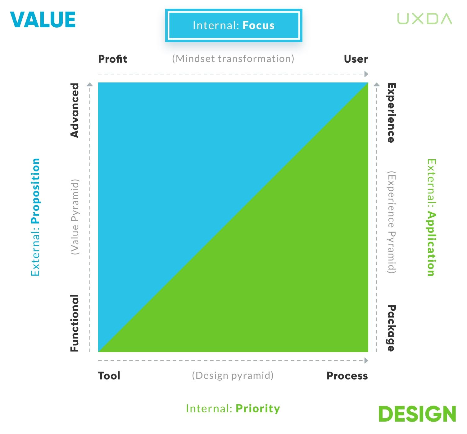 financial-design-matrix-for-banking-disruption-08.jpg