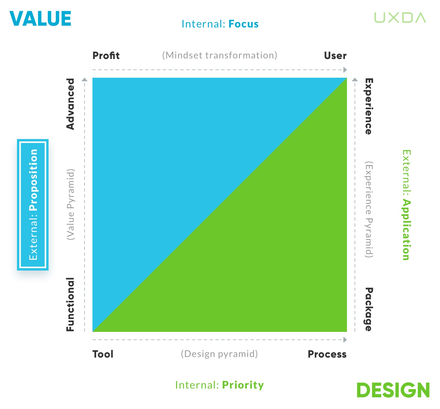 financial-design-matrix-for-banking-disruption-09.jpg