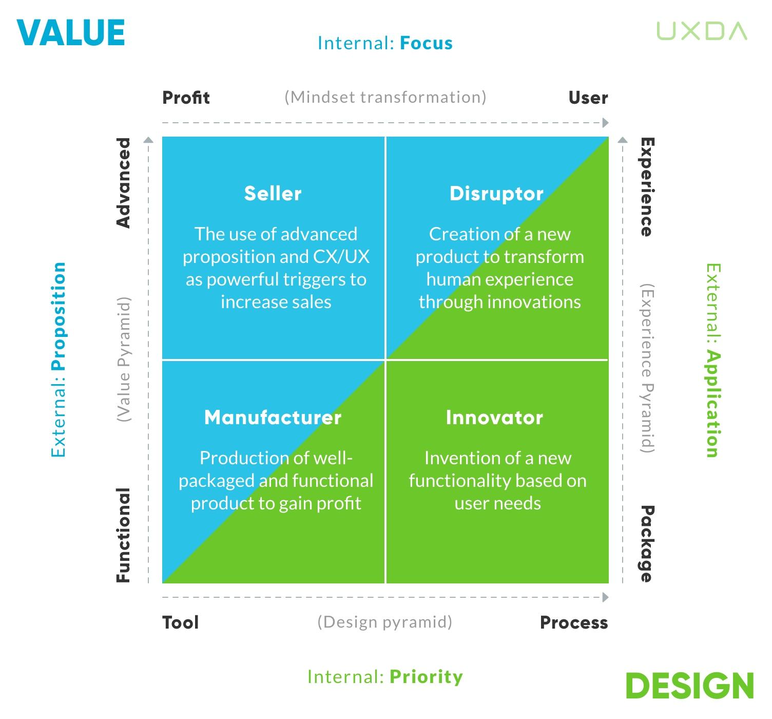 financial-design-matrix-for-banking-disruption-1.jpg