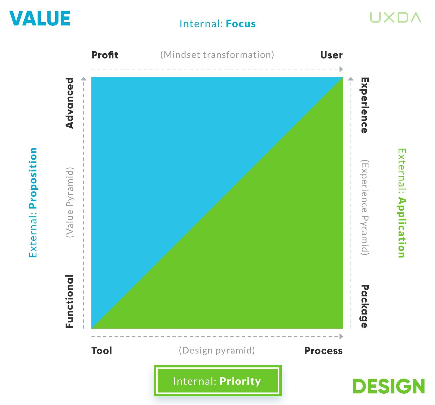financial-design-matrix-for-banking-disruption-10.jpg