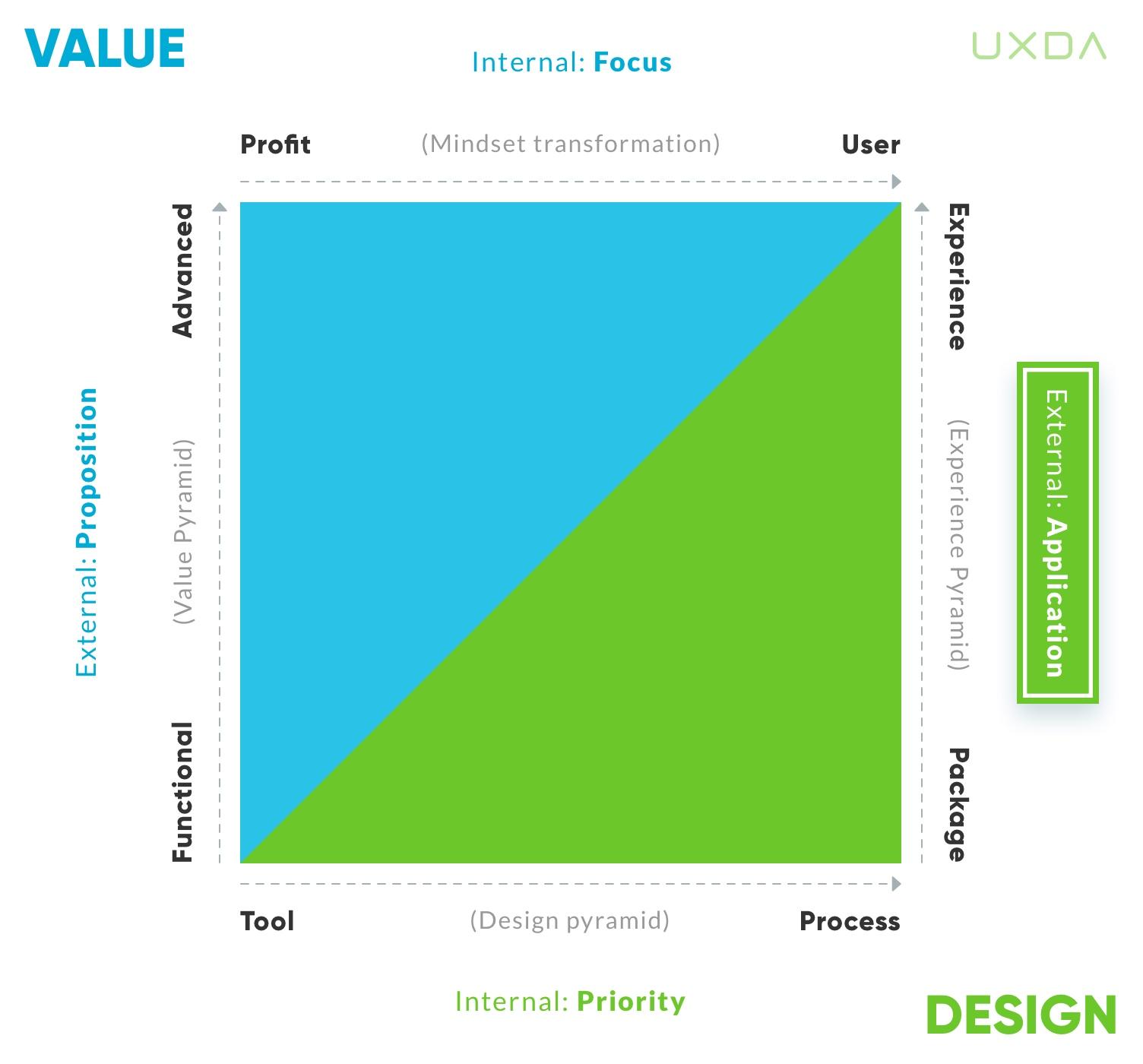 financial-design-matrix-for-banking-disruption-11.jpg