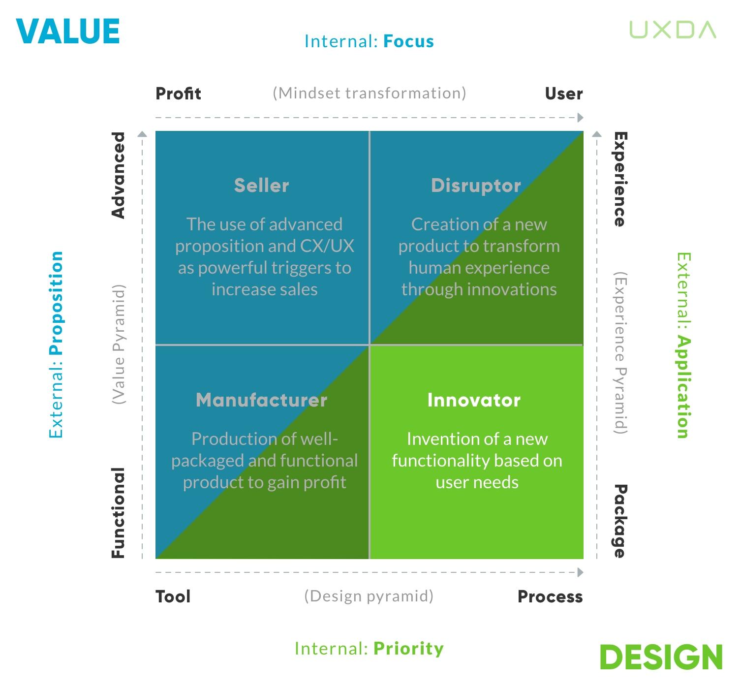 financial-design-matrix-for-banking-disruption-15.jpg