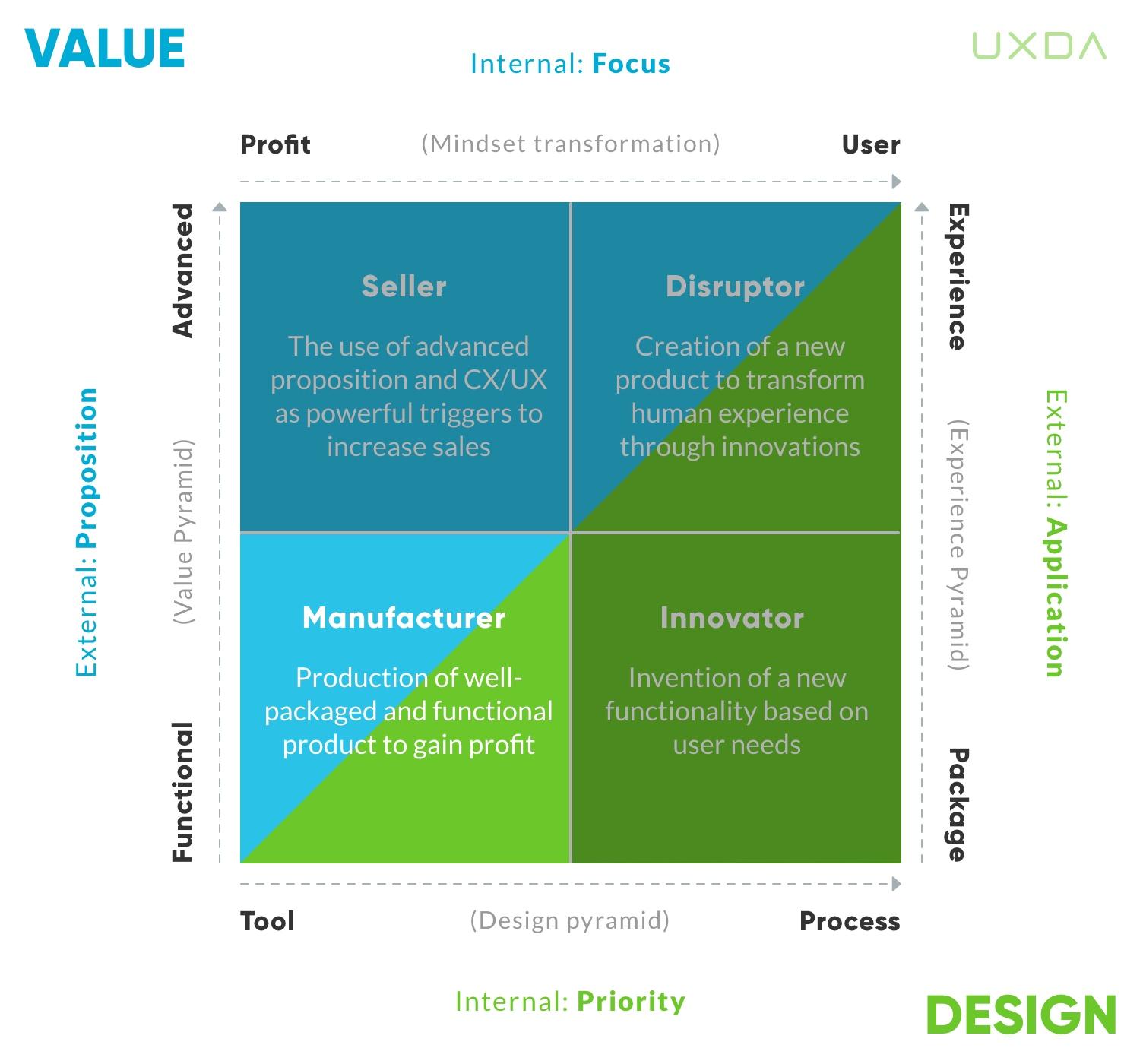 financial-design-matrix-for-banking-disruption-2.jpg