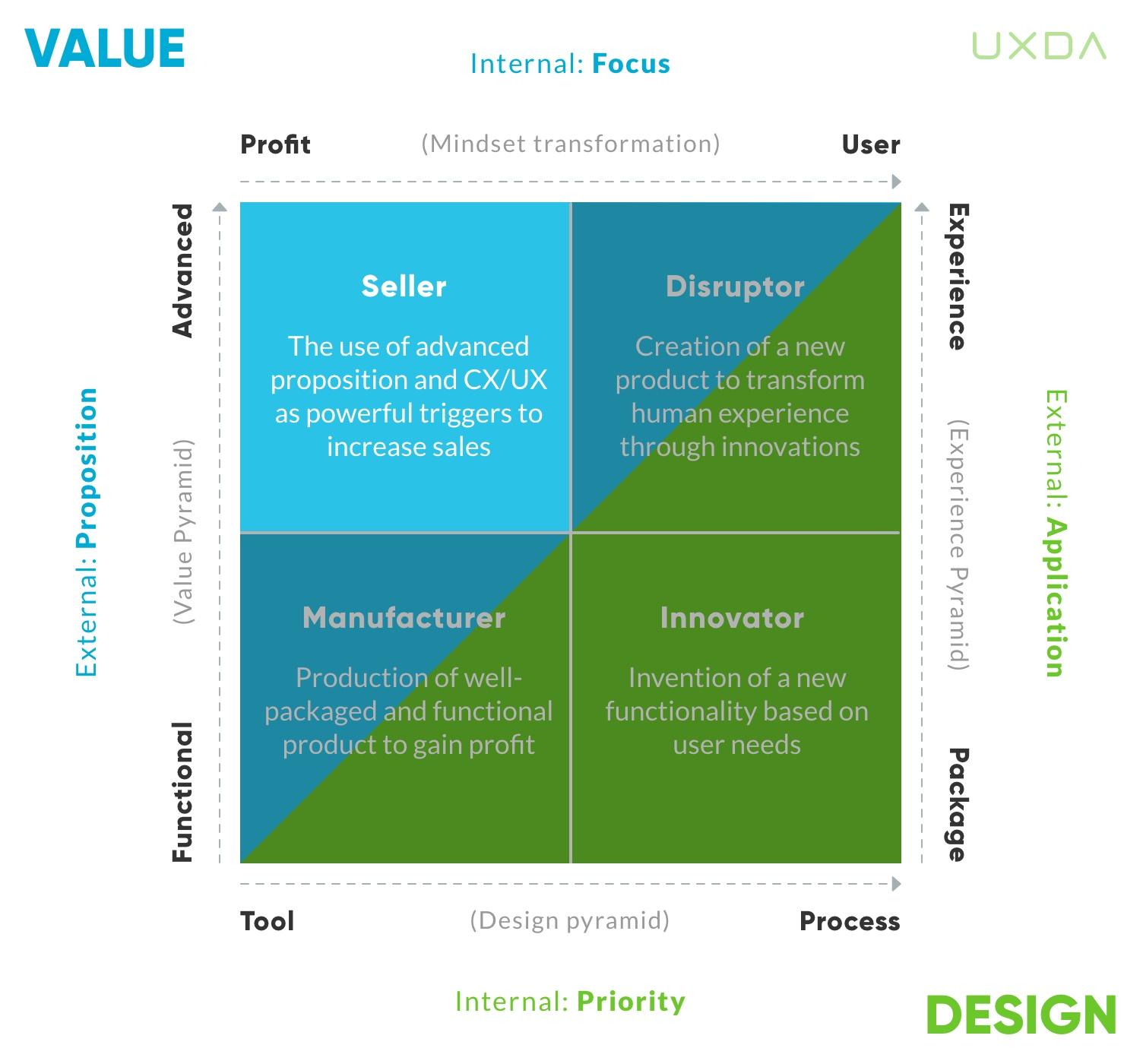 financial-design-matrix-for-banking-disruption-3.jpg