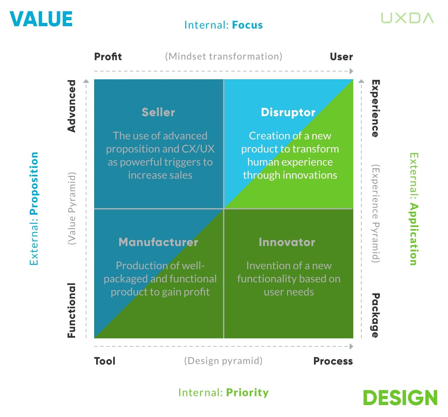 financial-design-matrix-for-banking-disruption-7.jpg
