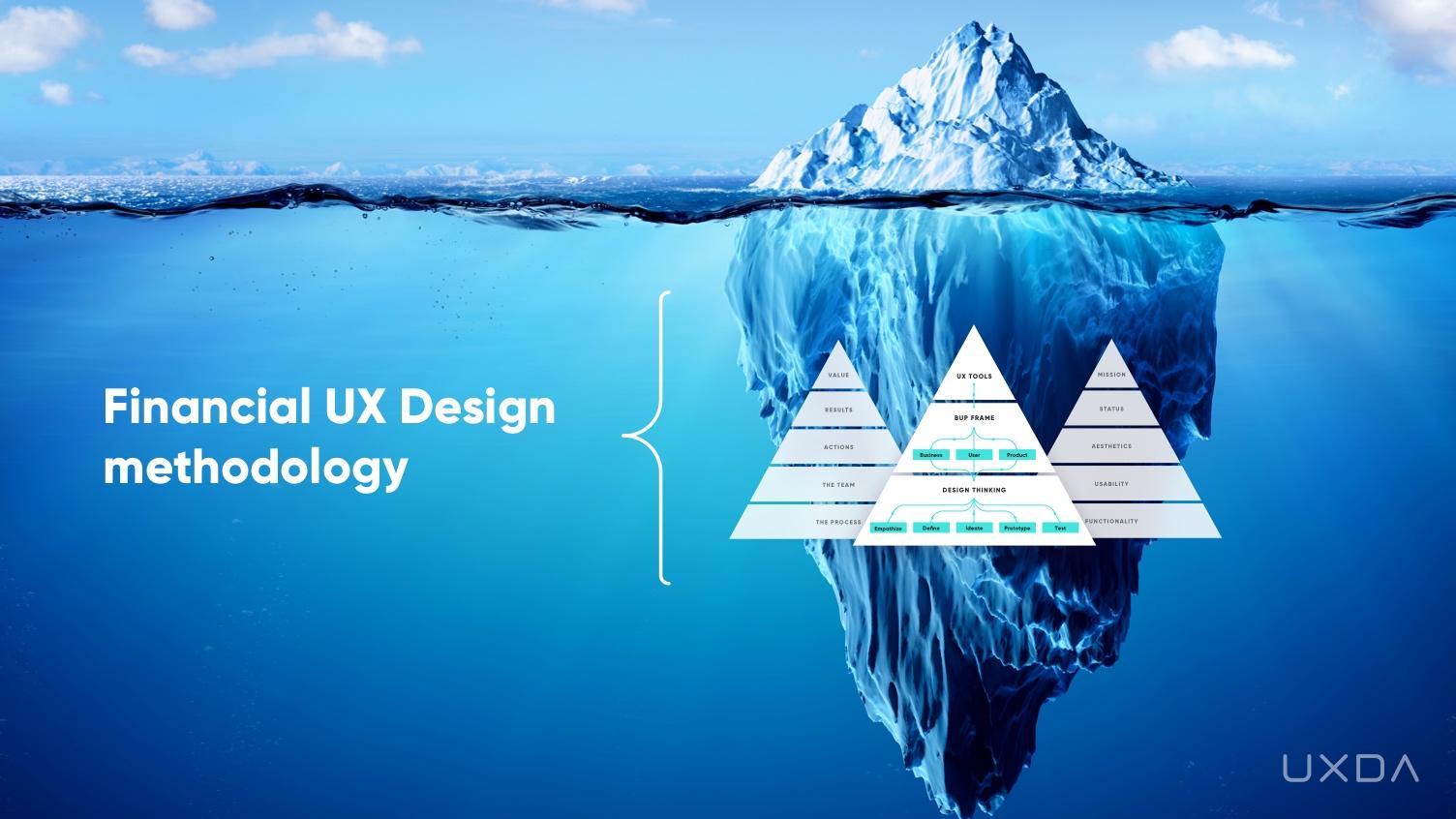 financial-ux-design-digital-product-2.jpg