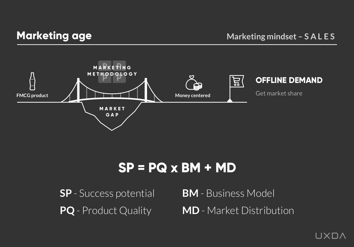 financial-ux-design-digital-product-3.jpg