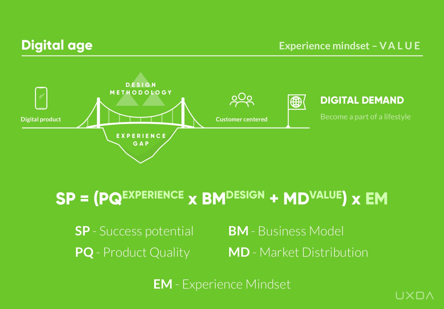 financial-ux-design-digital-product-4.jpg