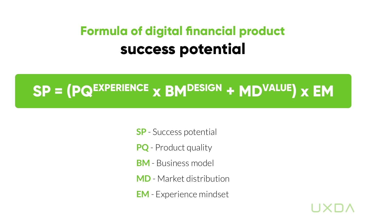 financial-ux-design-digital-product-5.jpg