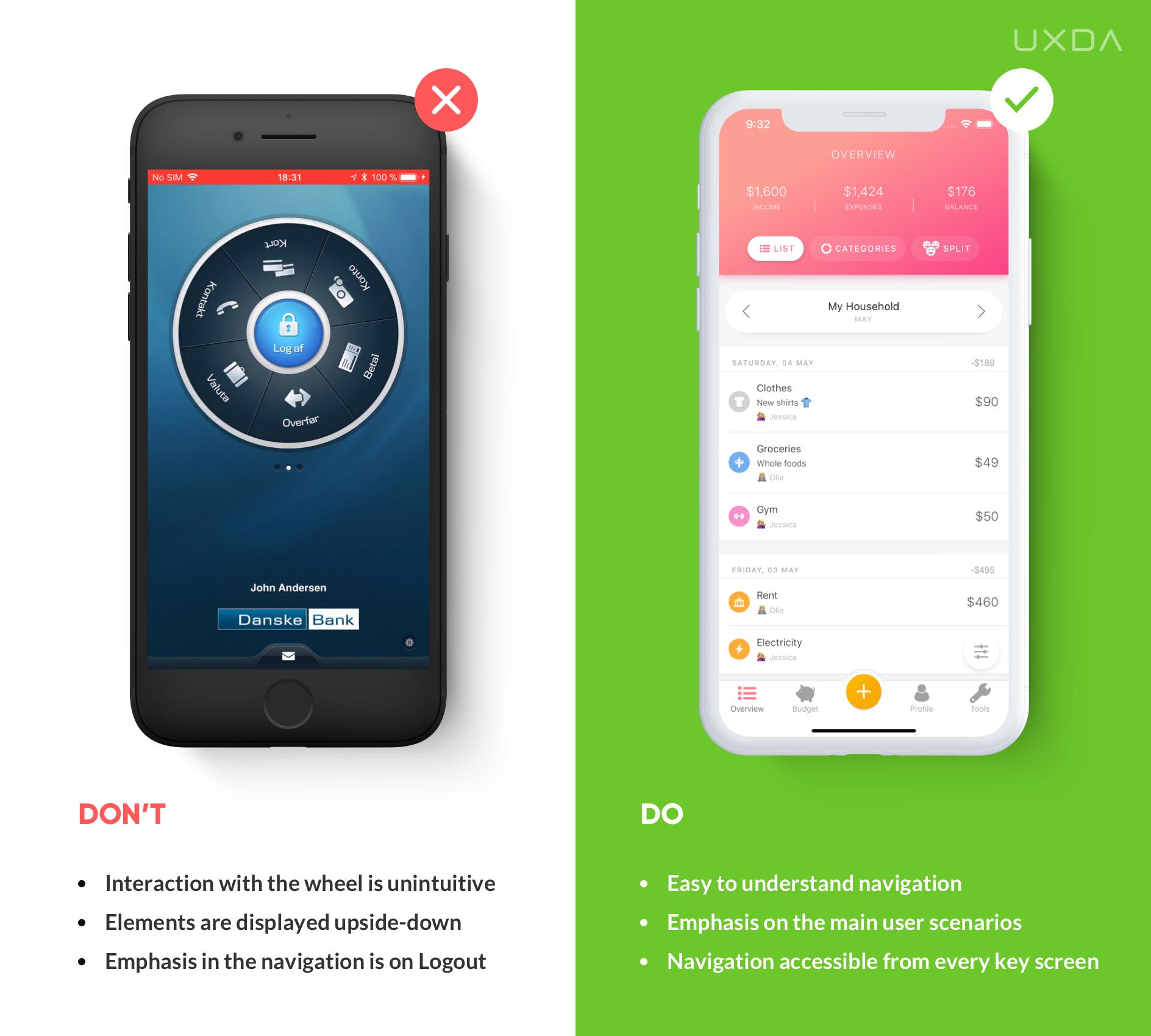 financial-ux-design-financial-app-navigation-markswebb.png