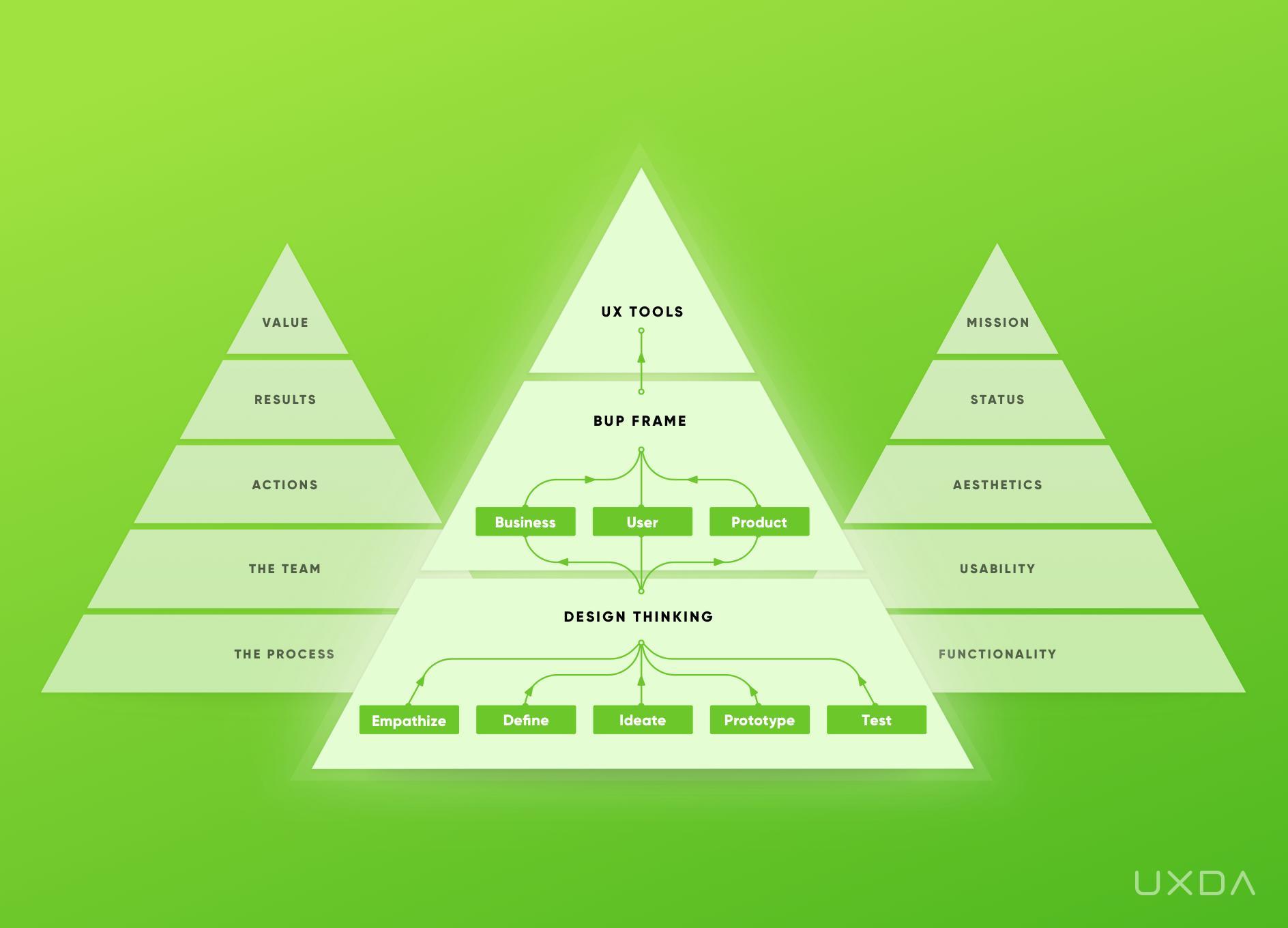 financial-ux-design-methodology-1.jpg