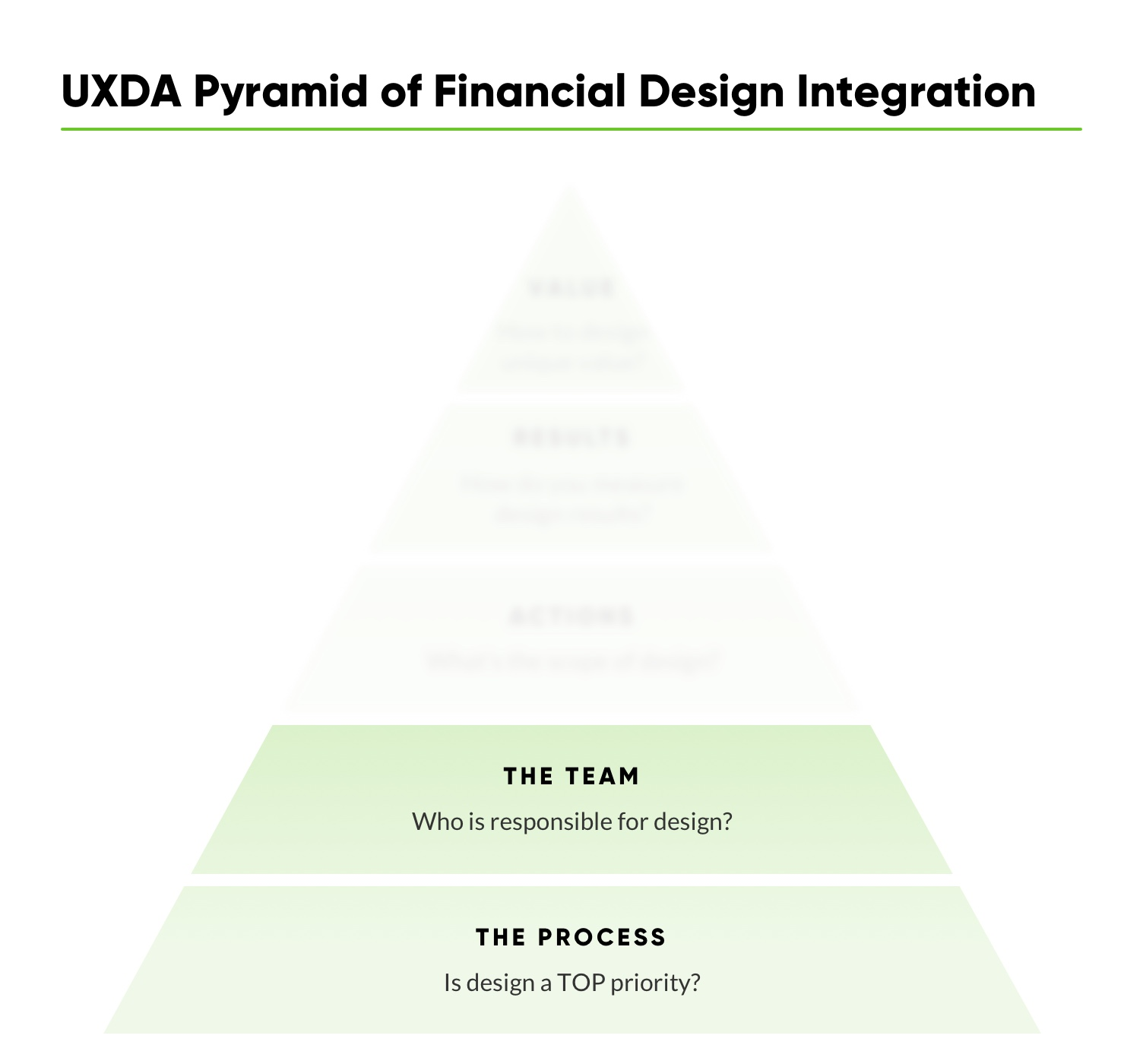 financial-ux-design-methodology-uxda-financial-design-integration-2-S.jpg