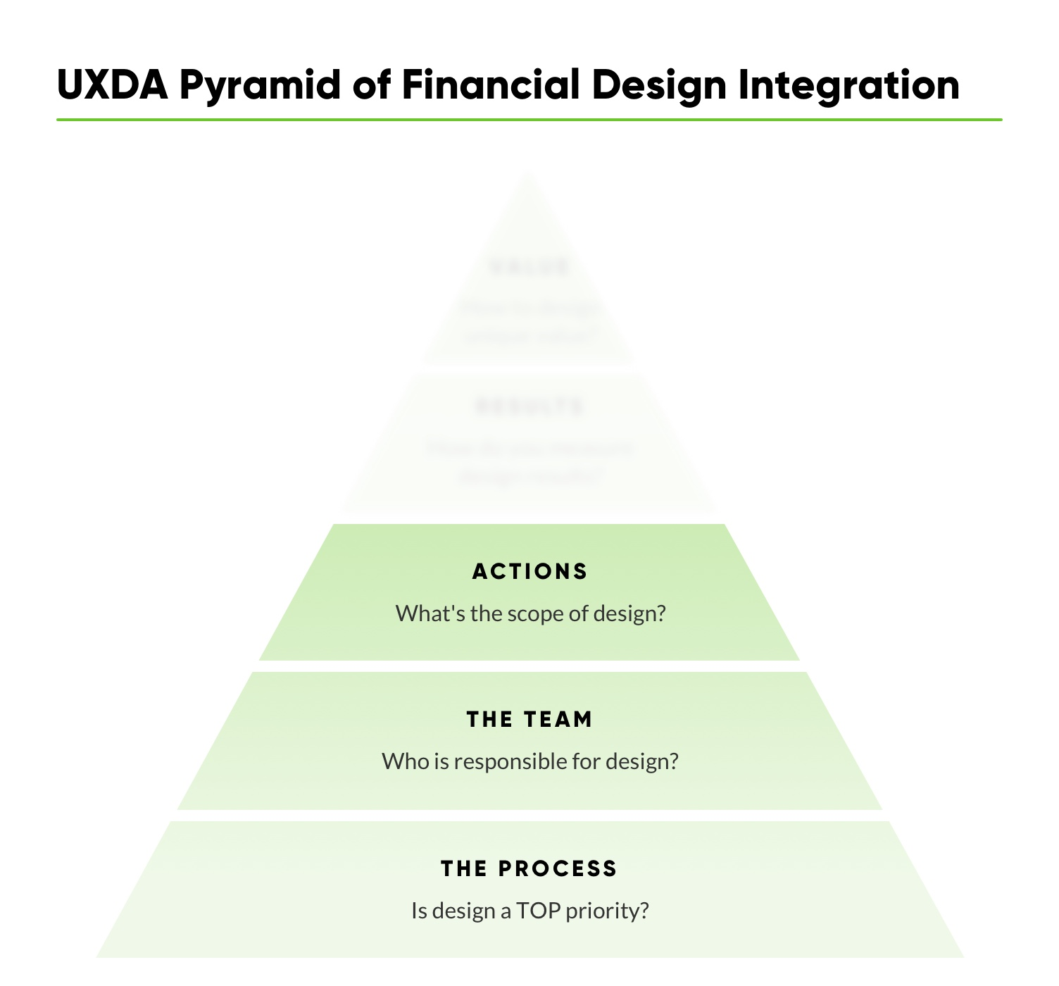 financial-ux-design-methodology-uxda-financial-design-integration-3-S.jpg