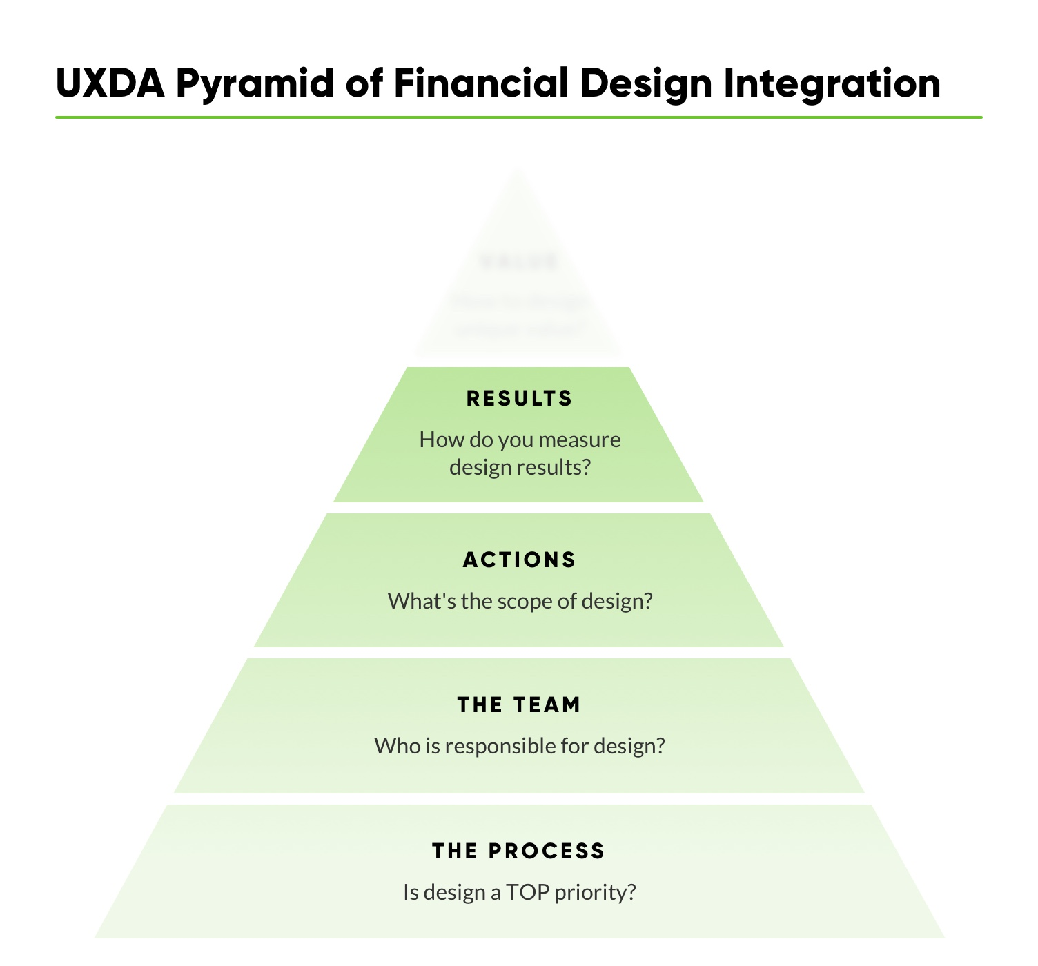 financial-ux-design-methodology-uxda-financial-design-integration-4-S.jpg