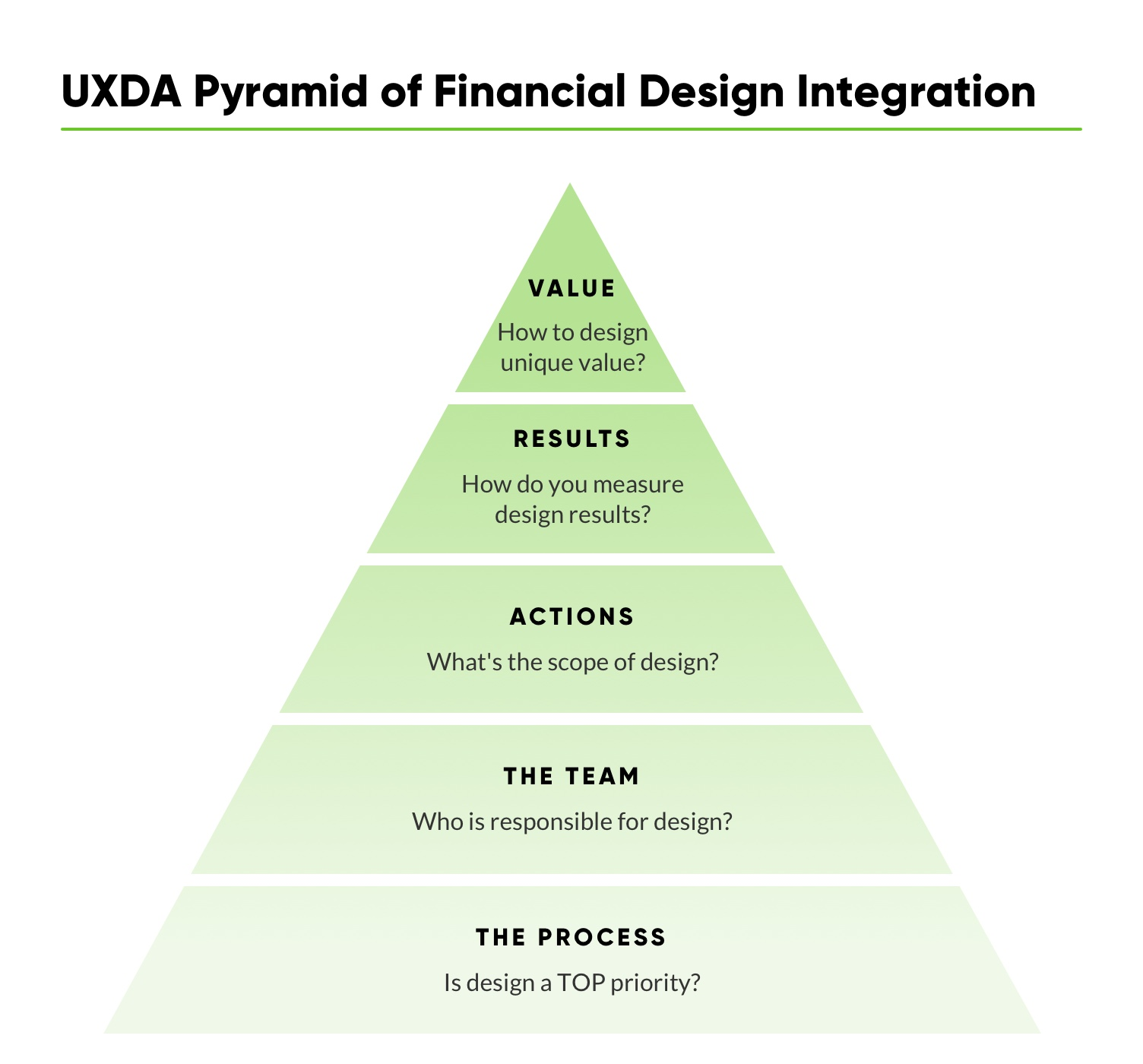 financial-ux-design-methodology-uxda-financial-design-integration-5-S.jpg
