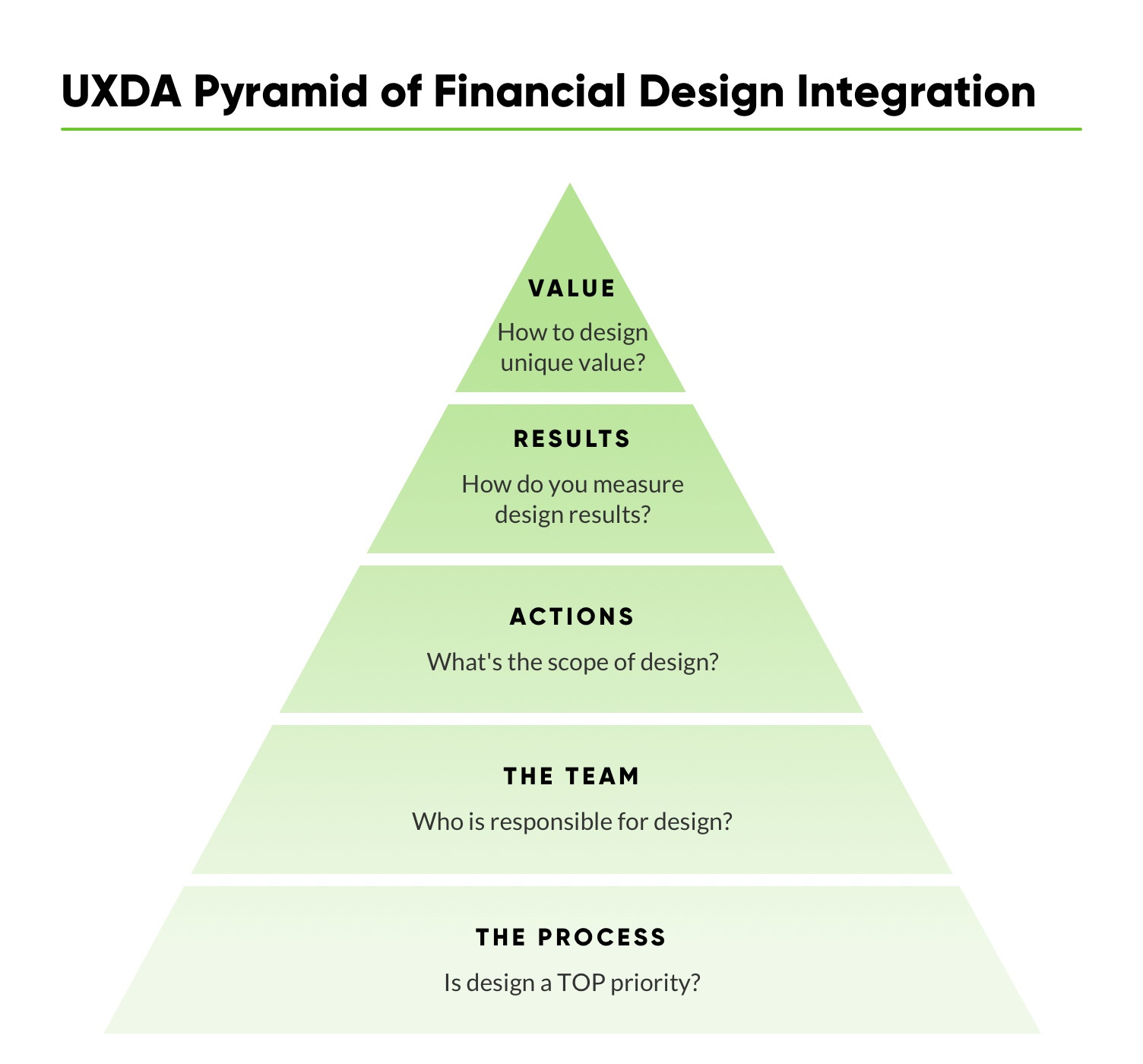 financial-ux-design-methodology-uxda-financial-design-integration-5-S__1504.jpg