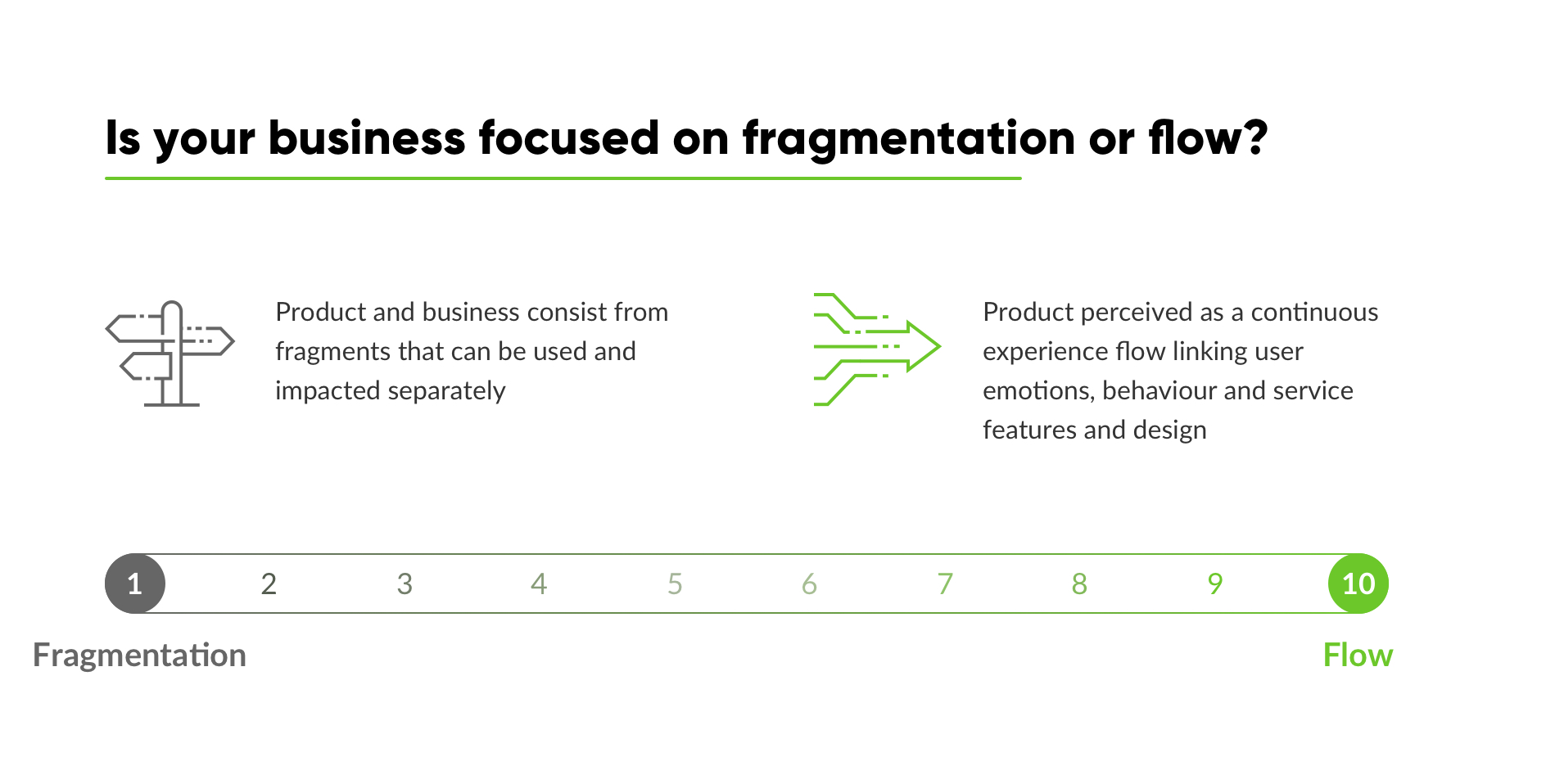 fragmentation-flow-experience-mindset-article-new.jpg