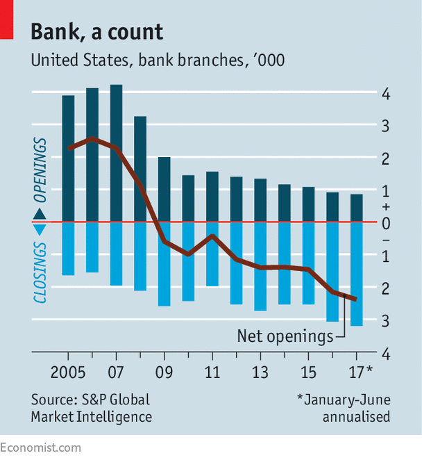 jobs-cut-in-major-banks-ux-design-banking.png