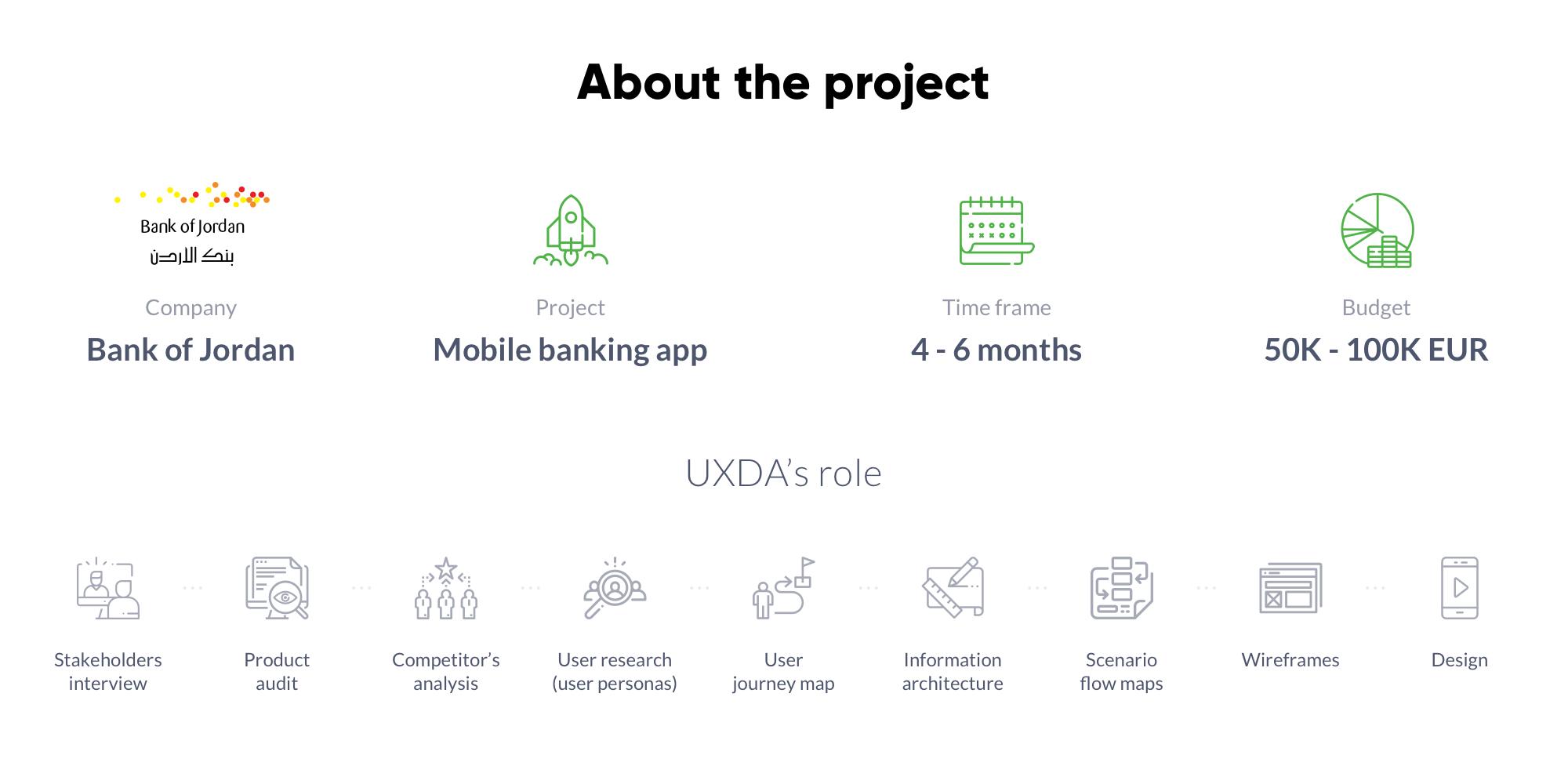 mobile-banking-ux-case-study-uxda-1.jpg