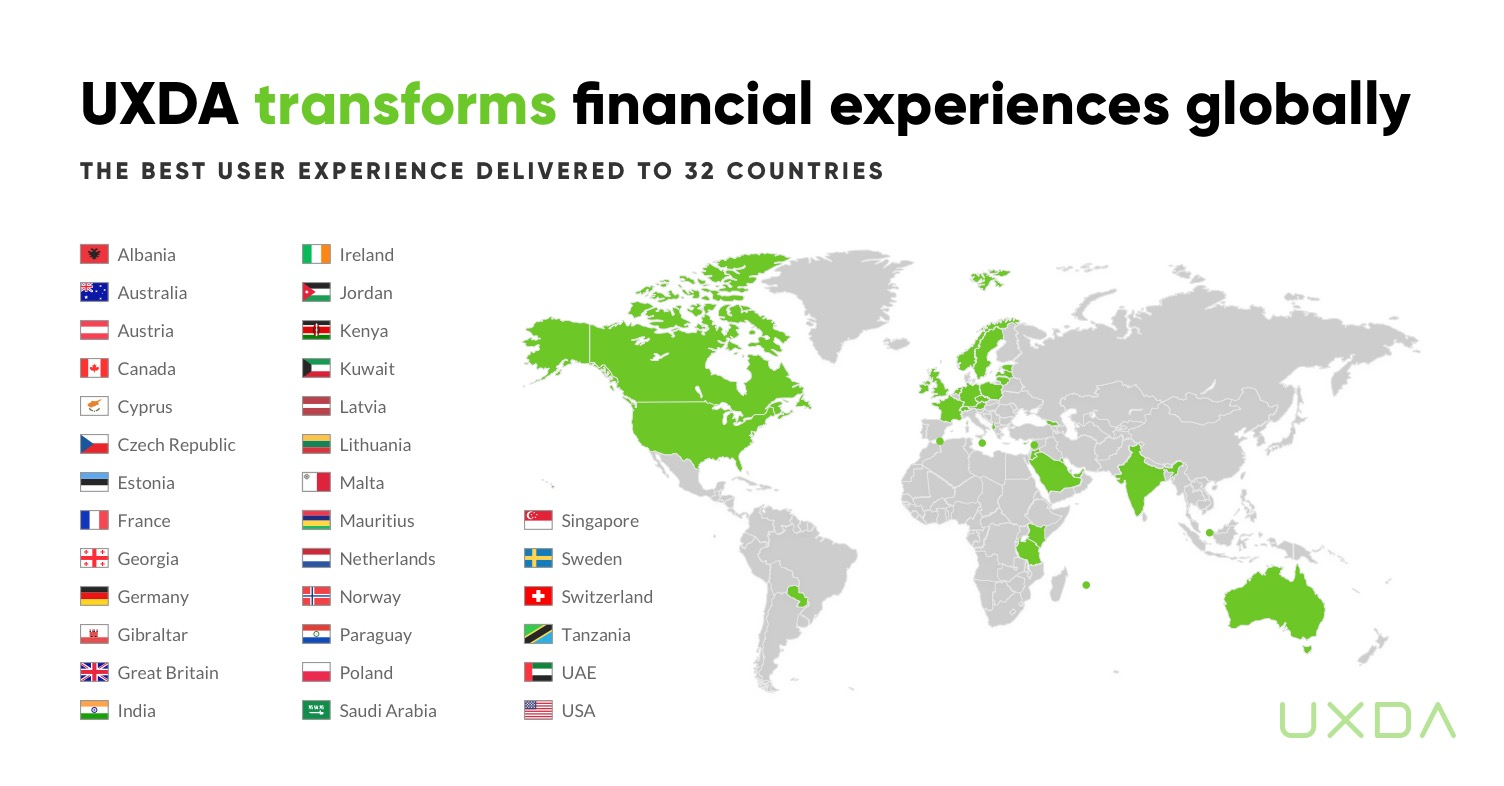 successful-financial-ux-transformation-remotely-map-uxda-clients-1612367975.jpg