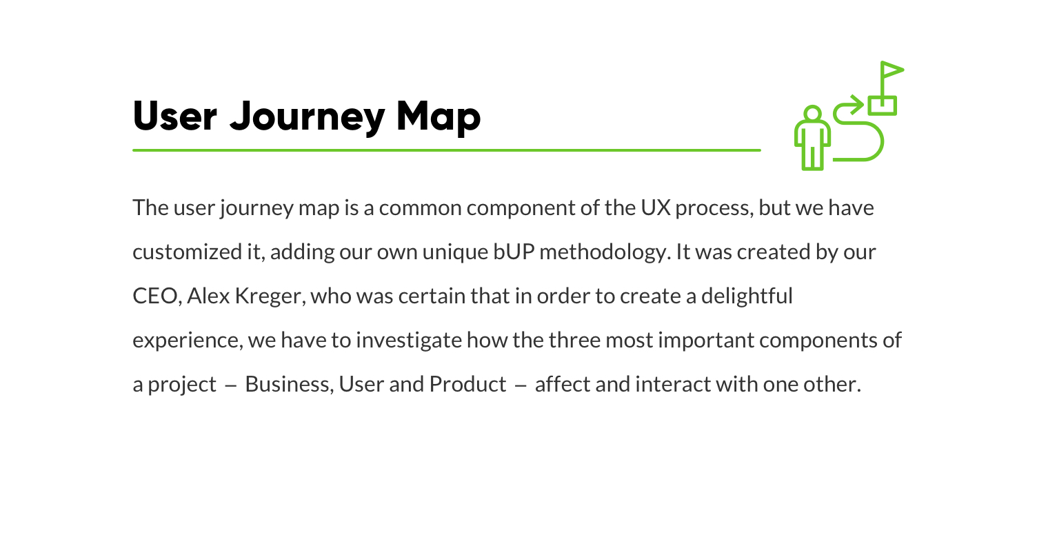 user-journey-map-uxda-work-process-ux-design-S-1.jpg