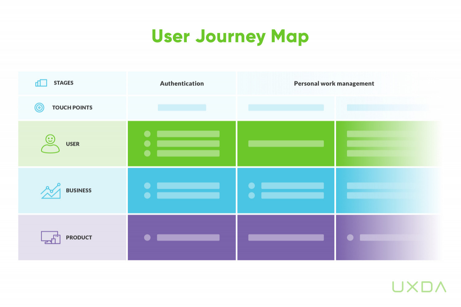 user-journey-mapping-uxda-work-process-ux-design-5.jpg