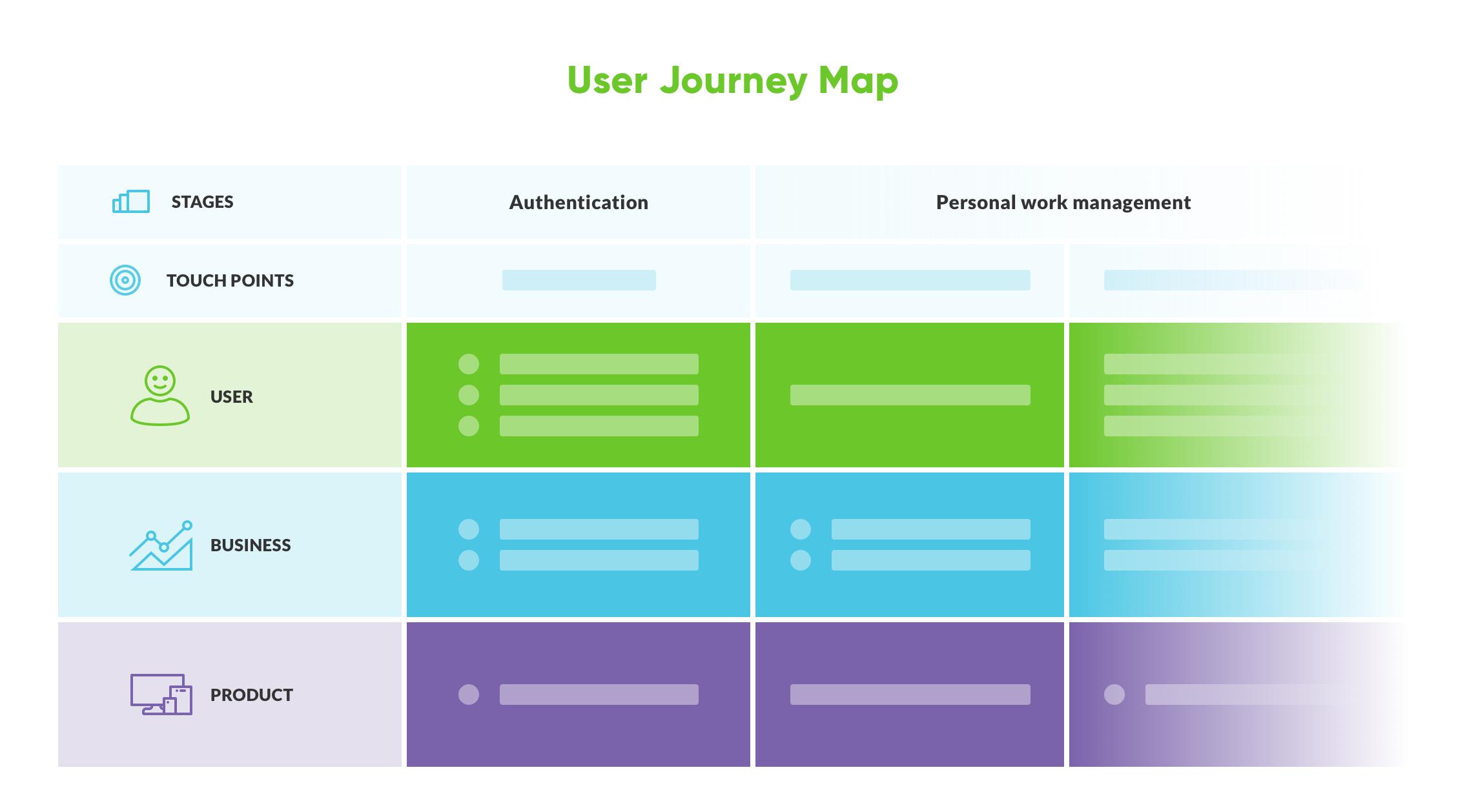 user-journey-mapping-uxda-work-process-ux-design.jpg-L-1.jpg