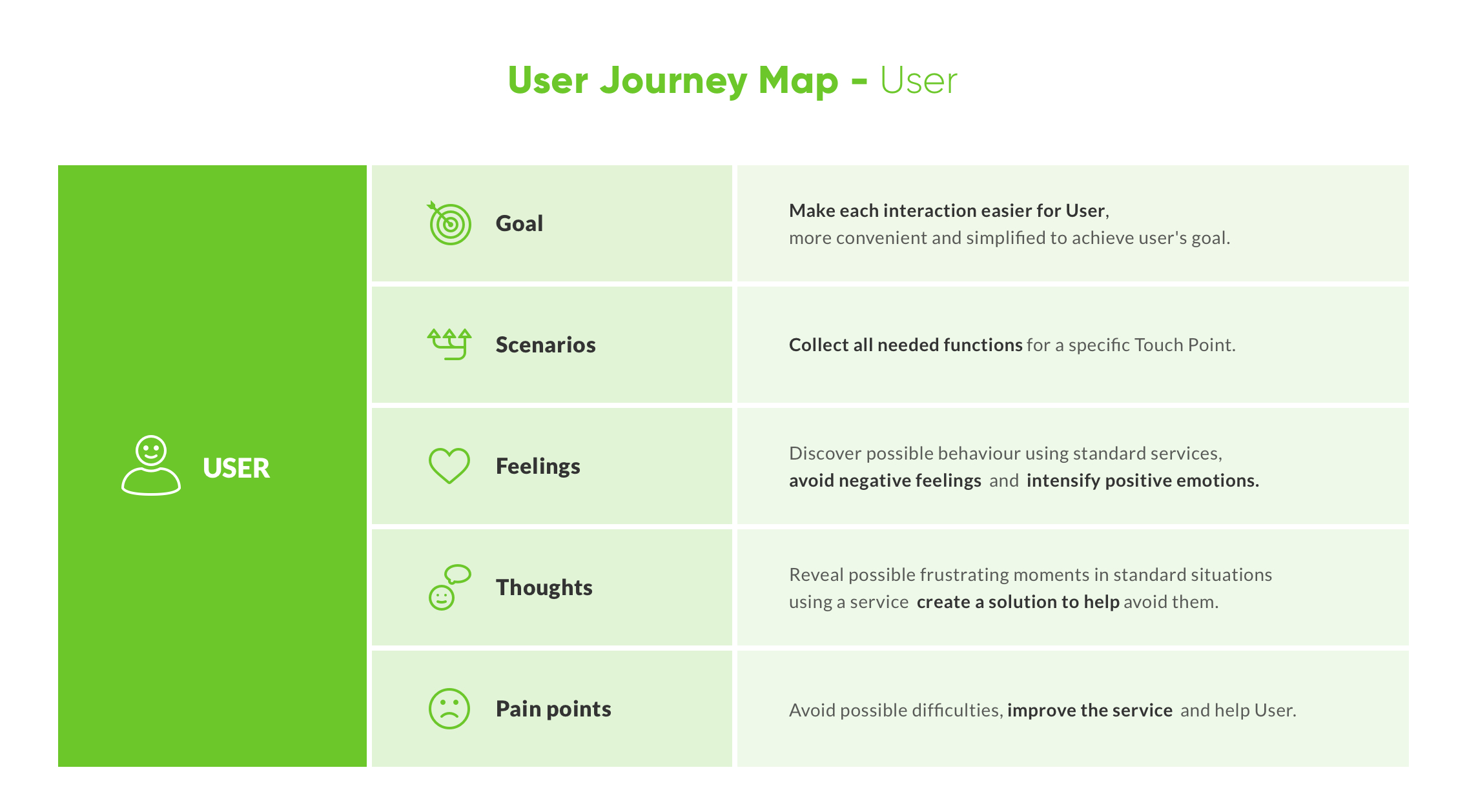 user-journey-mapping-uxda-work-process-ux-design.jpg-L-2.jpg