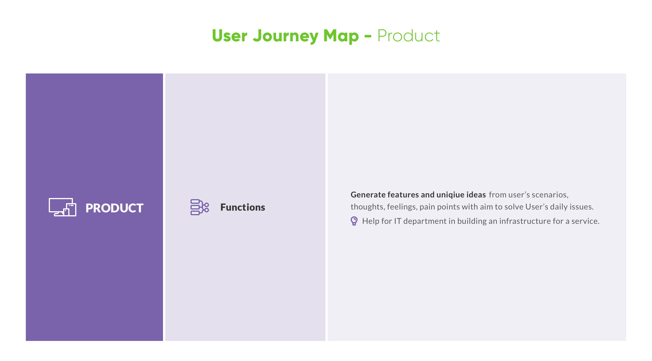 user-journey-mapping-uxda-work-process-ux-design.jpg-L-4.jpg