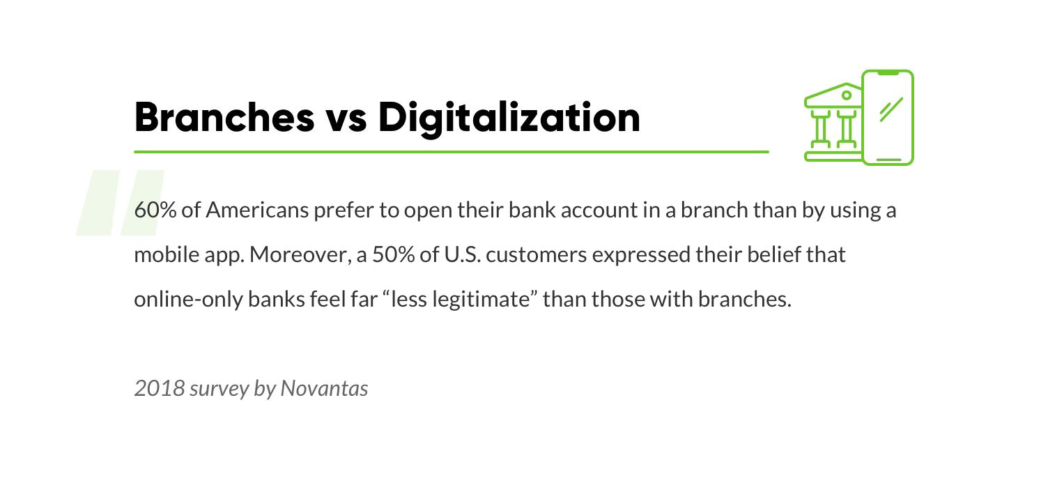 ux-design-banking-branches-digitalization-S-1.jpg
