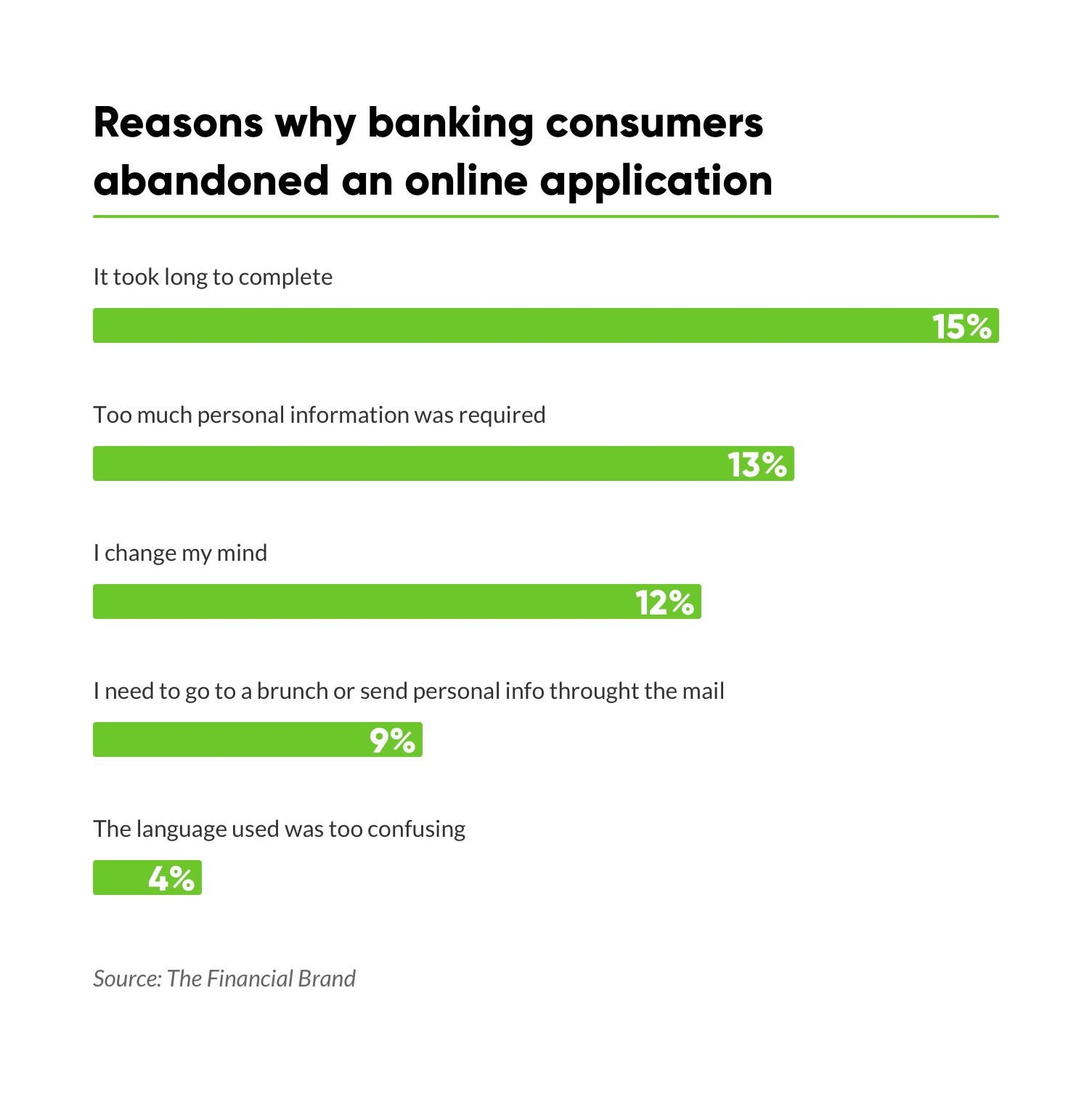 ux-design-banking-enrolment-S-1.jpg