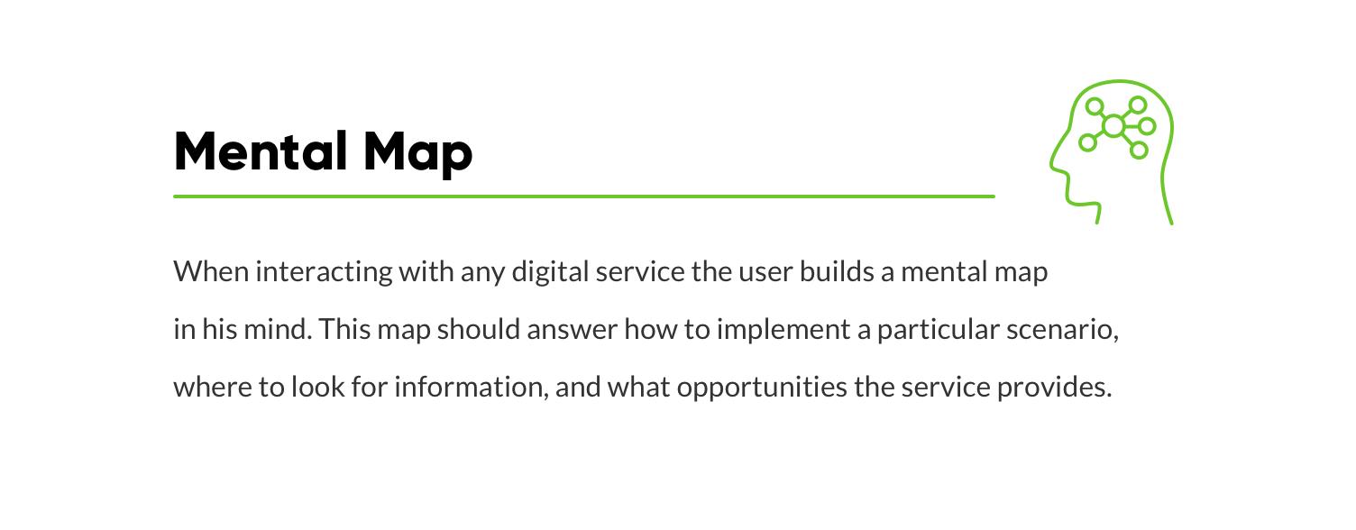 ux-design-banking-user-experience-mental-map-S.jpg