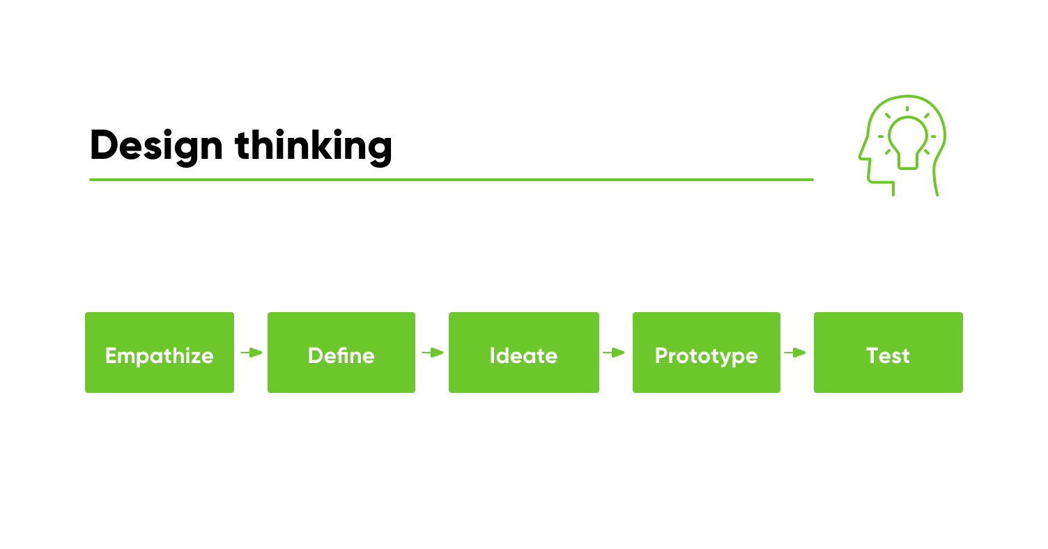 ux-design-for-banking-uxda-design-thinking-S.jpg