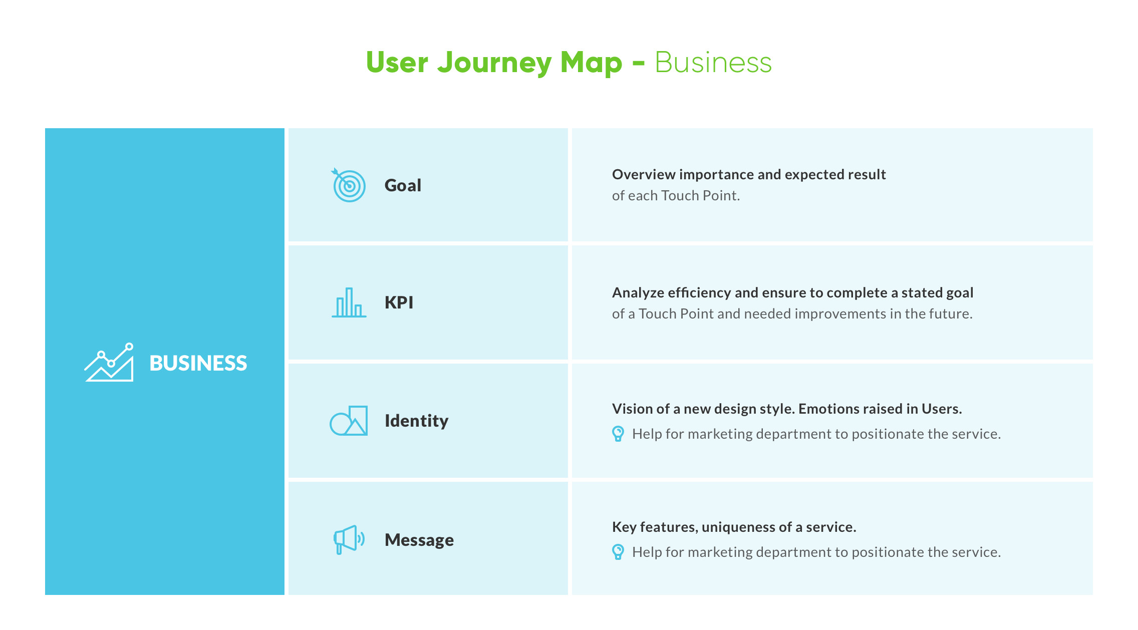 user-journey-mapping-uxda-work-process-ux-design.jpg-L-3.jpg