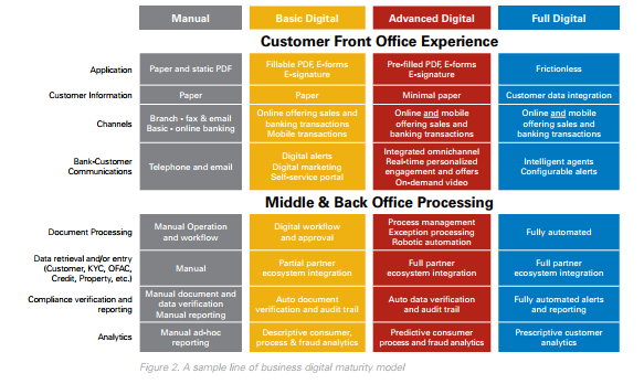 ux-design-customer-experience-banking
