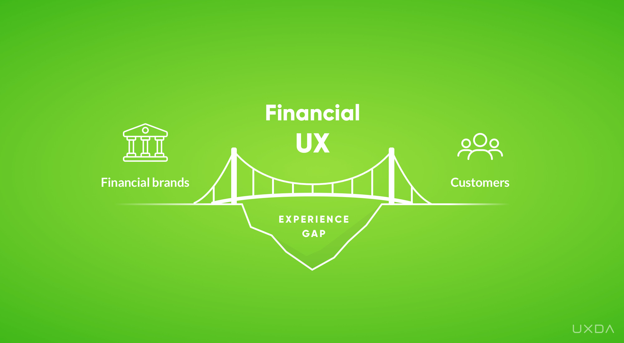Digital Banking Strategy Relies on UX / CX to Find Market Need