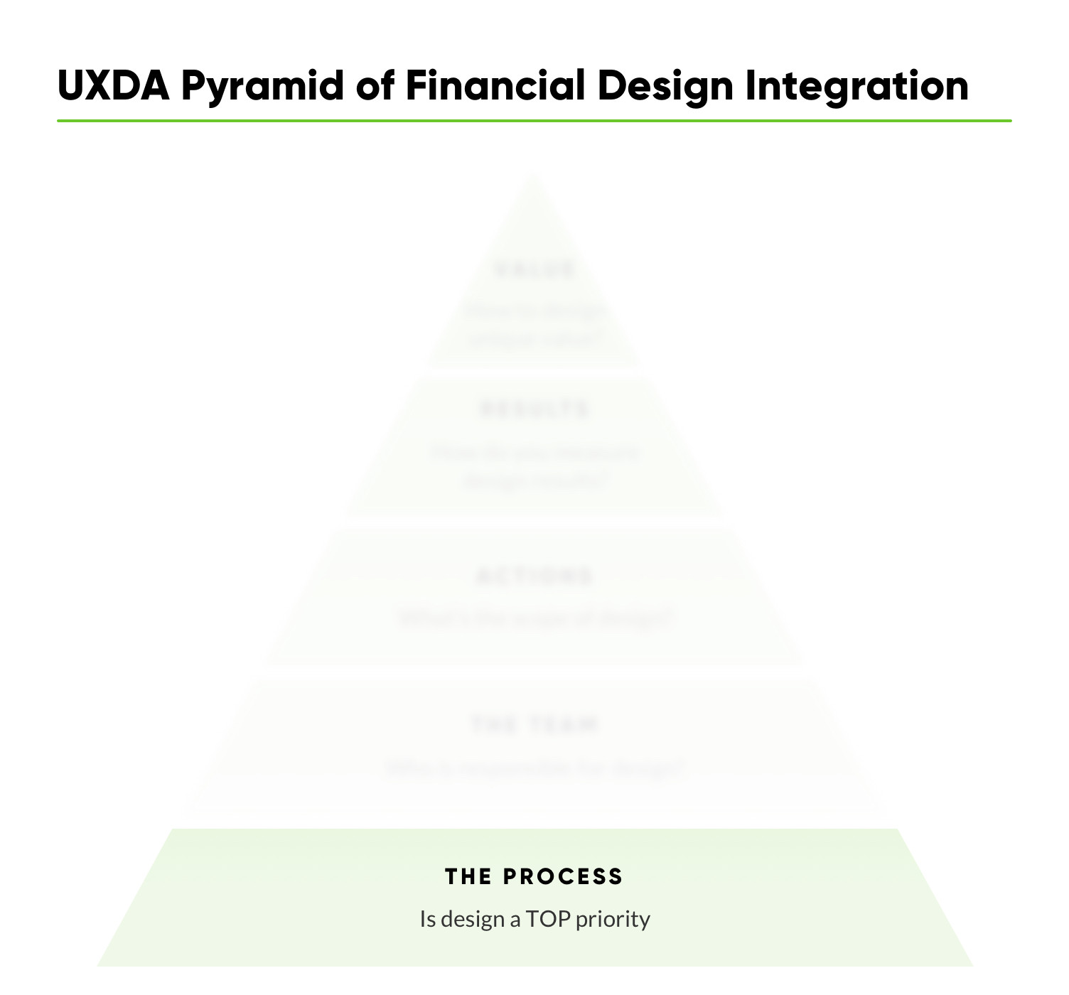 financial-ux-design-methodology-uxda-financial-design-integration-1-S.jpg